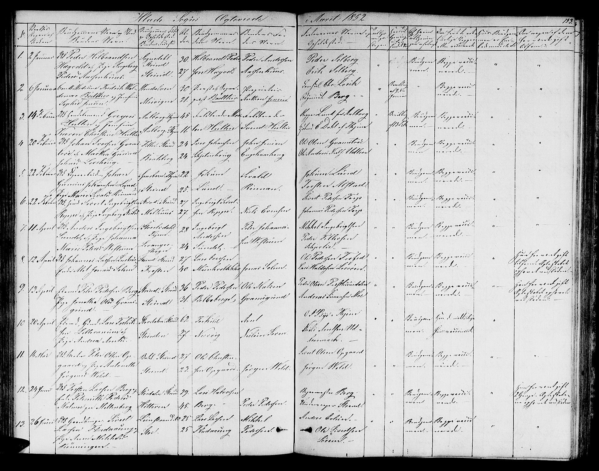 SAT, Ministerialprotokoller, klokkerbøker og fødselsregistre - Sør-Trøndelag, 606/L0310: Klokkerbok nr. 606C06, 1850-1859, s. 153