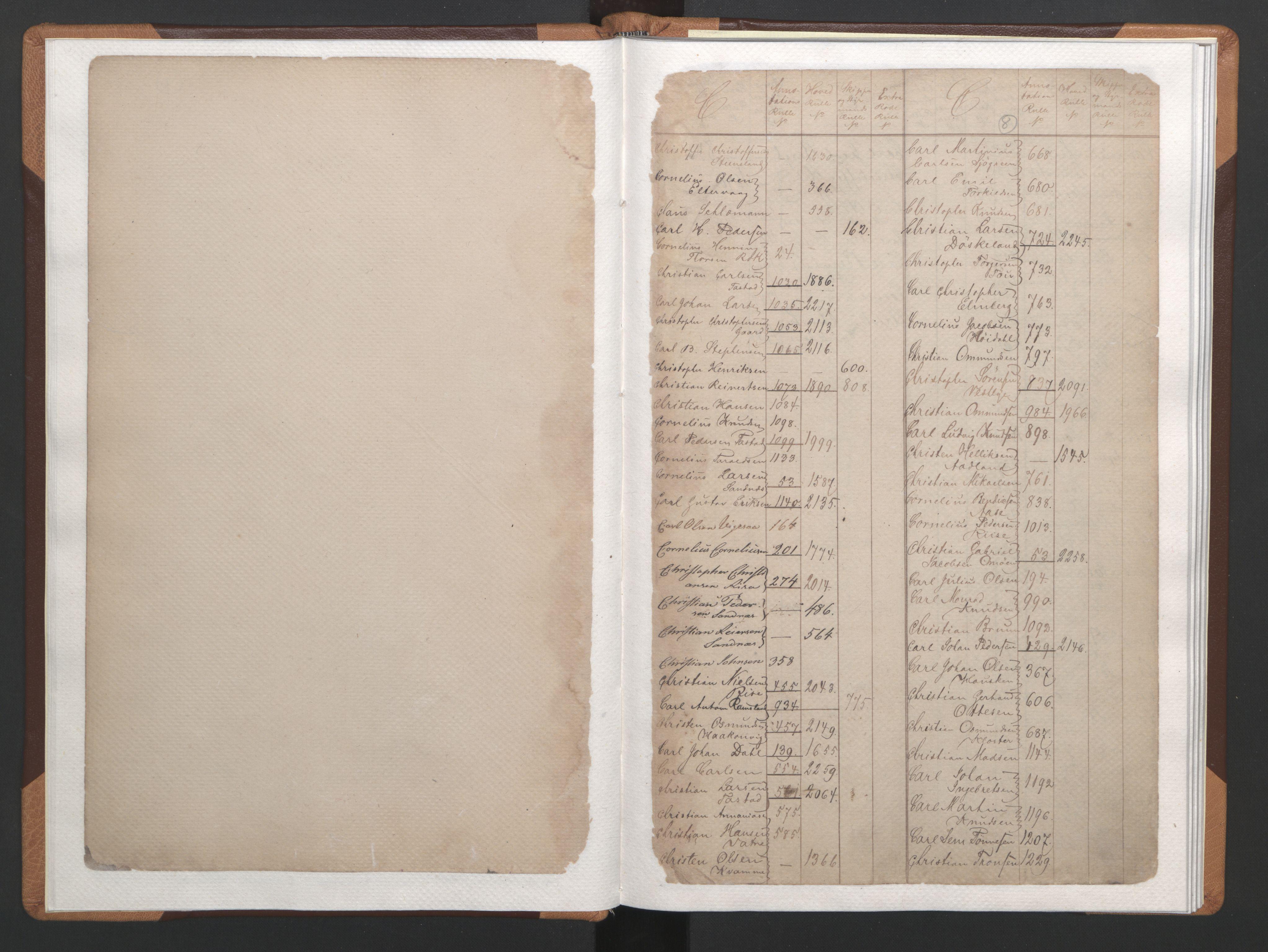 SAST, Stavanger sjømannskontor, F/Fb/Fba/L0002: Navneregister sjøfartsruller, 1860-1869, s. 9