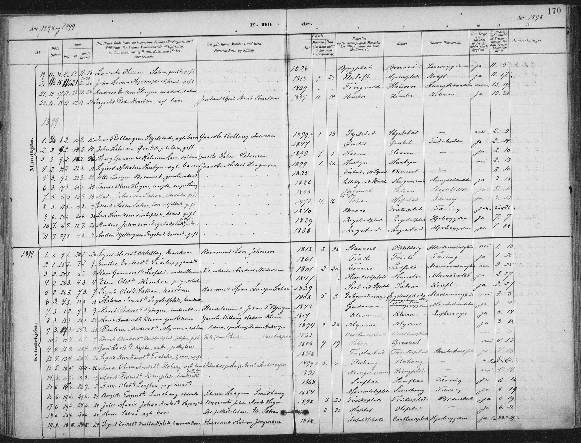 SAT, Ministerialprotokoller, klokkerbøker og fødselsregistre - Nord-Trøndelag, 703/L0031: Ministerialbok nr. 703A04, 1893-1914, s. 170
