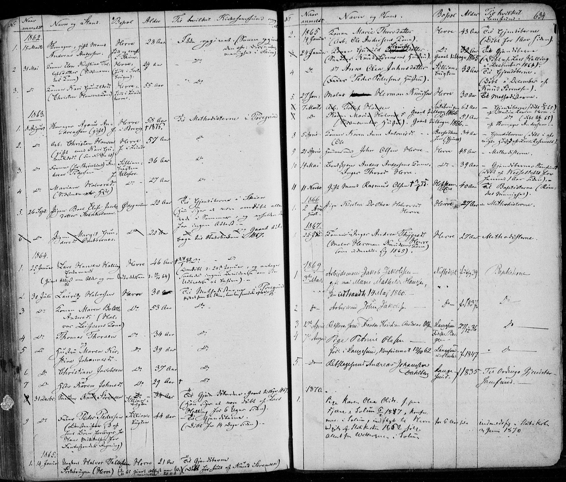 SAKO, Bamble kirkebøker, F/Fa/L0005: Ministerialbok nr. I 5, 1854-1869, s. 634