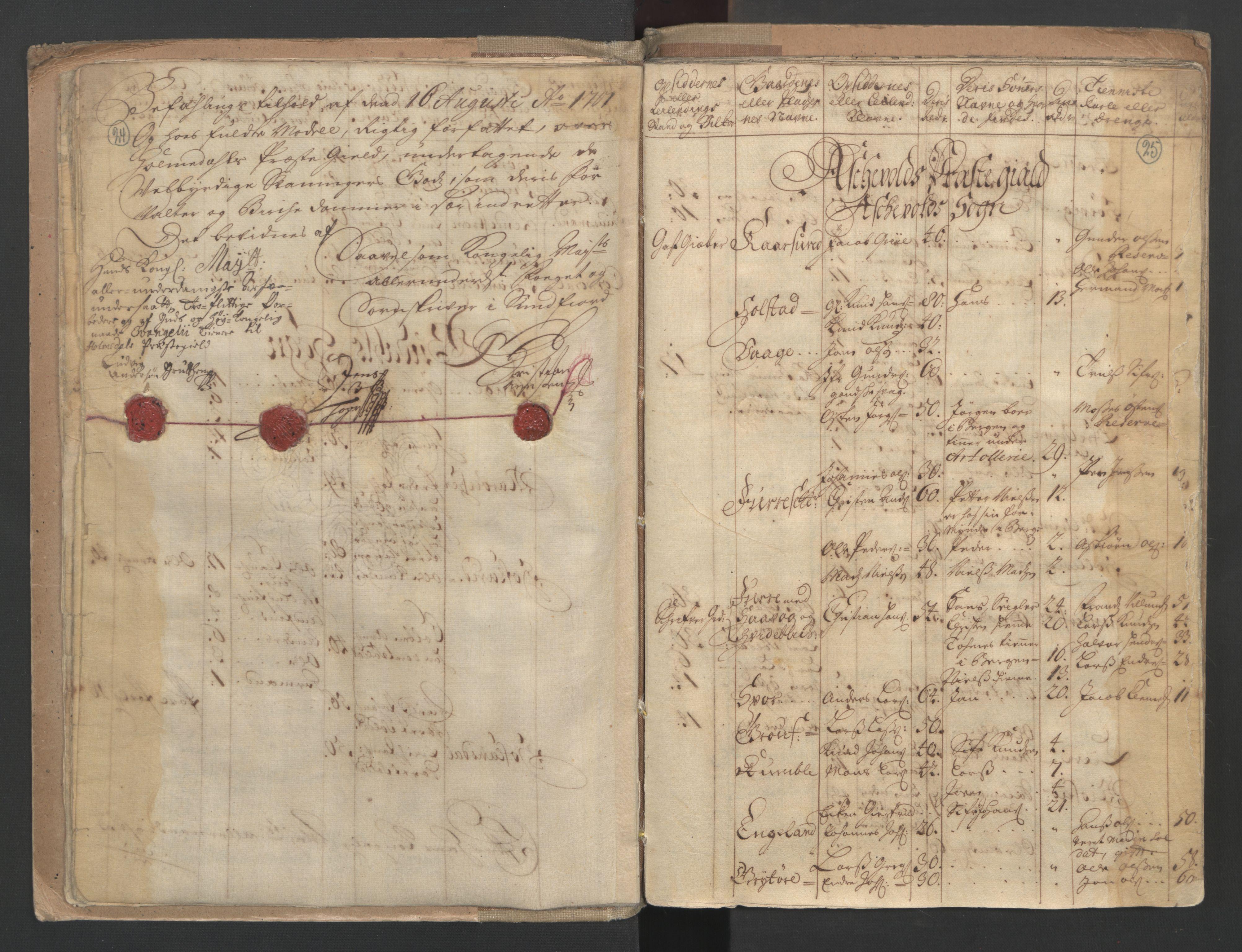 RA, Manntallet 1701, nr. 9: Sunnfjord fogderi, Nordfjord fogderi og Svanø birk, 1701, s. 24-25