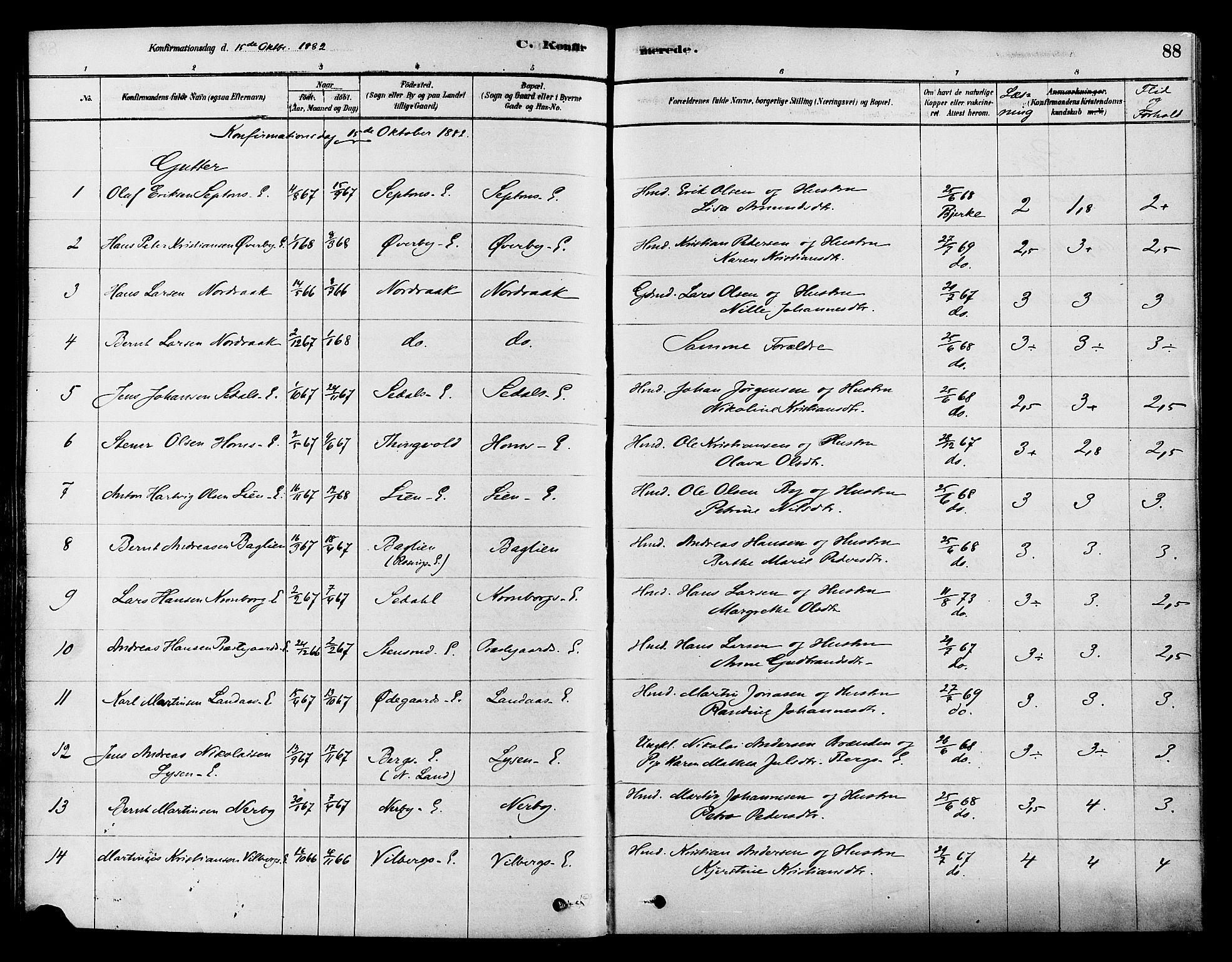 SAH, Søndre Land prestekontor, K/L0002: Ministerialbok nr. 2, 1878-1894, s. 88
