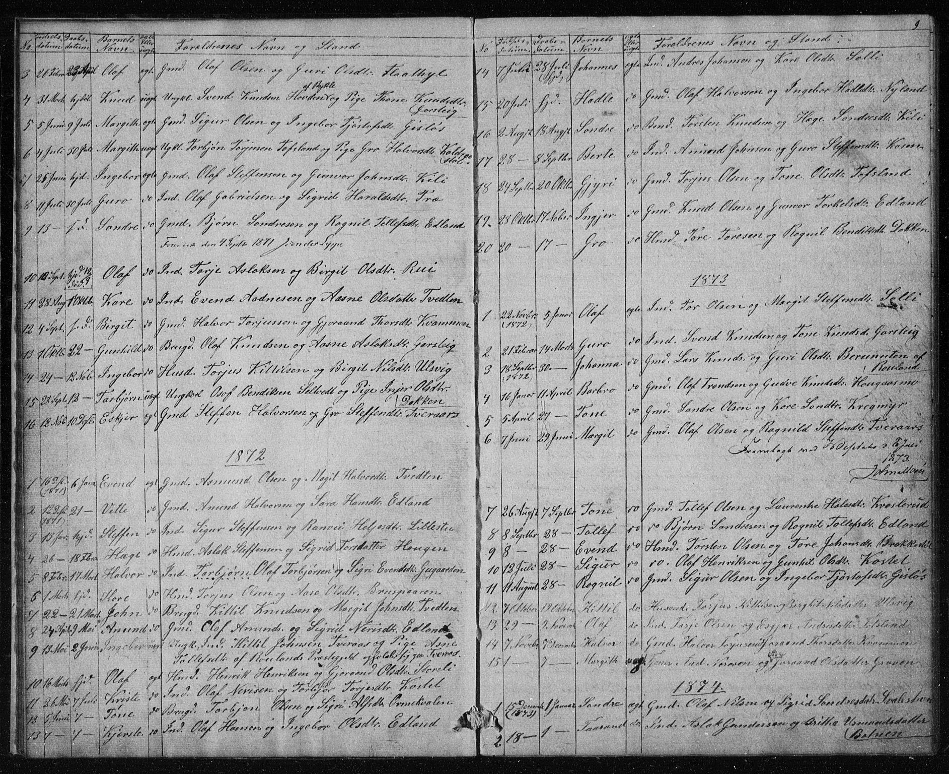 SAKO, Vinje kirkebøker, G/Gc/L0001: Klokkerbok nr. III 1, 1850-1893, s. 9