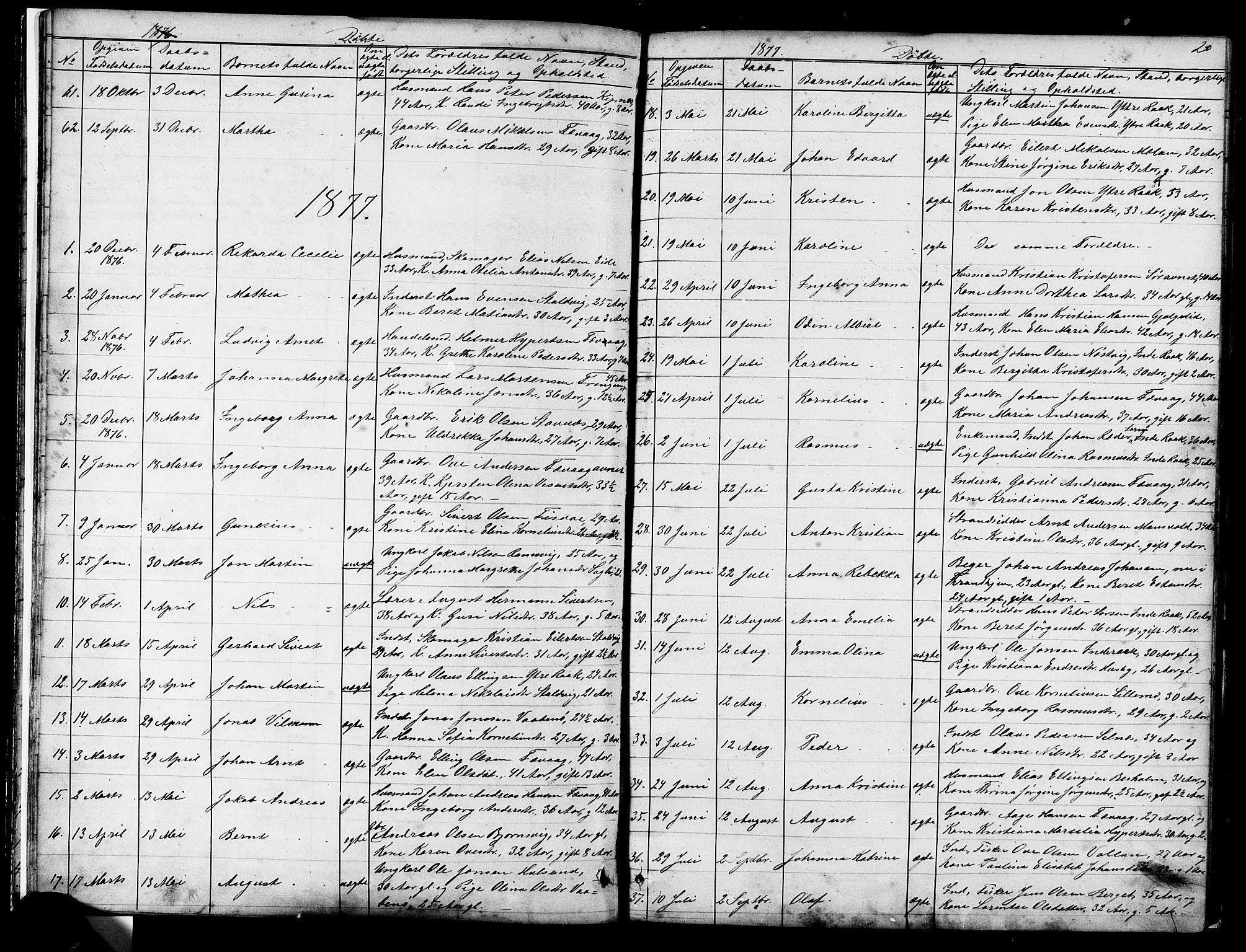SAT, Ministerialprotokoller, klokkerbøker og fødselsregistre - Sør-Trøndelag, 653/L0657: Klokkerbok nr. 653C01, 1866-1893, s. 20