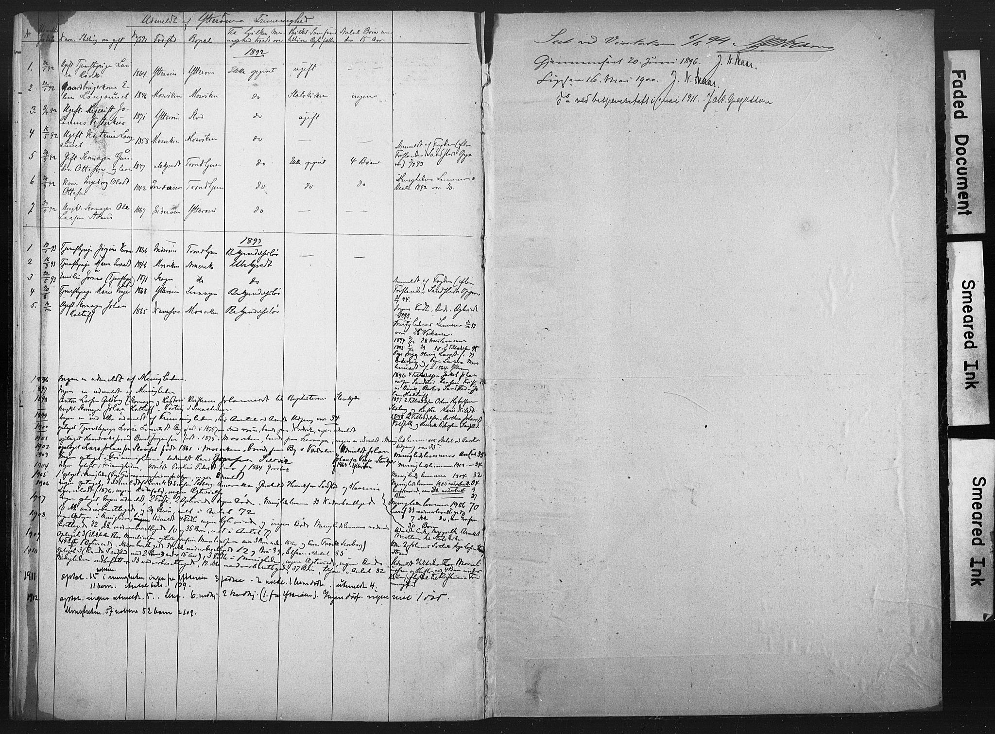 SAT, Ministerialprotokoller, klokkerbøker og fødselsregistre - Nord-Trøndelag, 722/L0221: Dissenterprotokoll nr. 722A08, 1888-1912