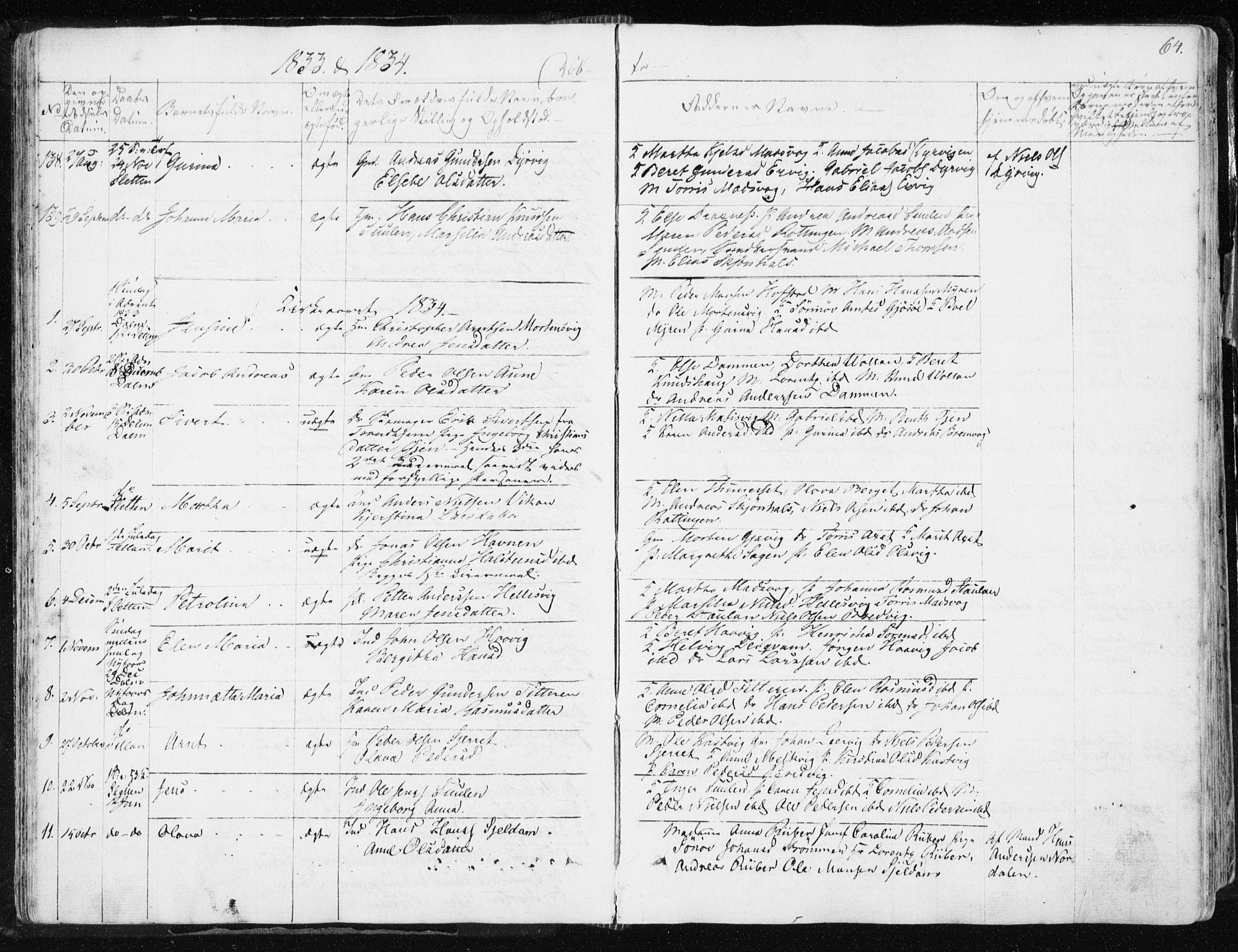 SAT, Ministerialprotokoller, klokkerbøker og fødselsregistre - Sør-Trøndelag, 634/L0528: Ministerialbok nr. 634A04, 1827-1842, s. 64