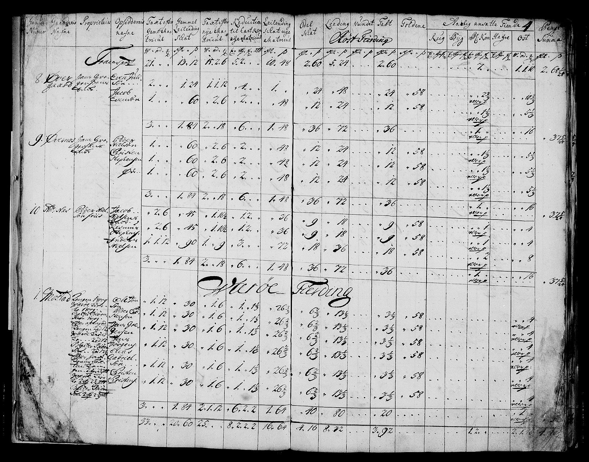 RA, Rentekammeret inntil 1814, Realistisk ordnet avdeling, N/Nb/Nbf/L0175: Lofoten matrikkelprotokoll, 1723, s. 3b-4a
