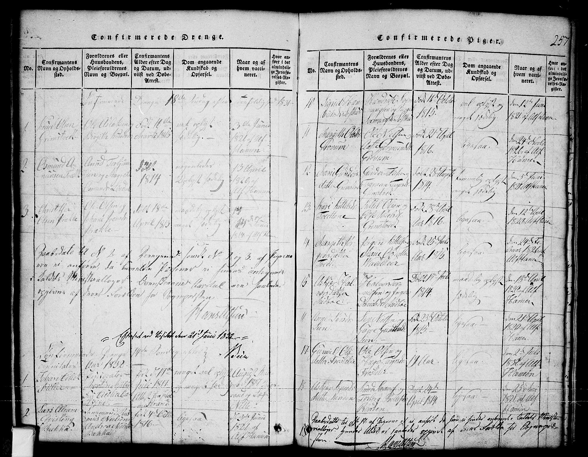 SAKO, Nissedal kirkebøker, G/Ga/L0001: Klokkerbok nr. I 1, 1814-1860, s. 257