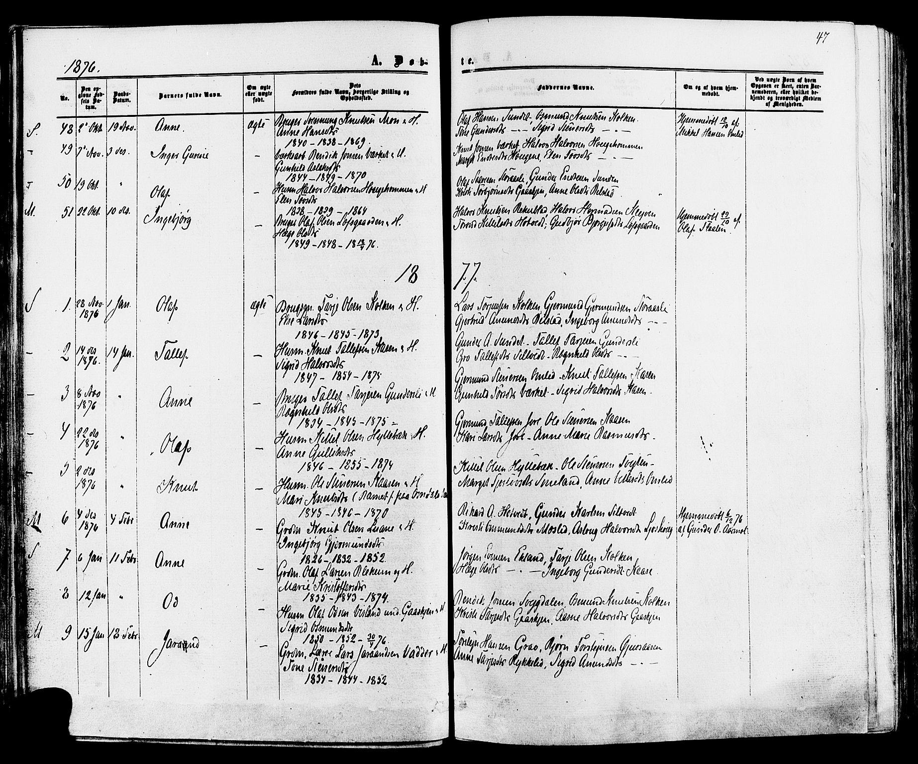 SAKO, Mo kirkebøker, F/Fa/L0006: Ministerialbok nr. I 6, 1865-1885, s. 47