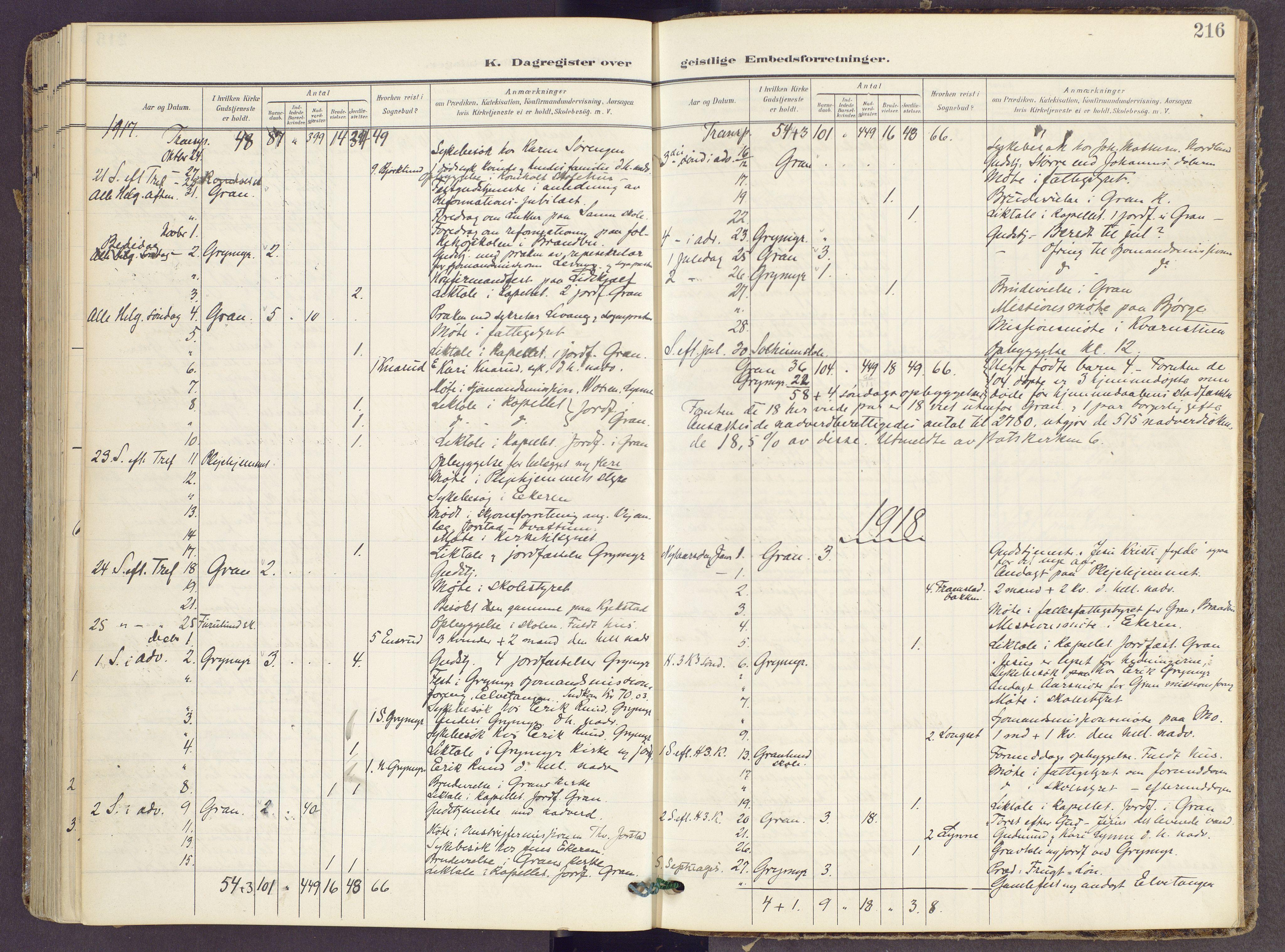 SAH, Gran prestekontor, Ministerialbok nr. 22, 1908-1918, s. 216