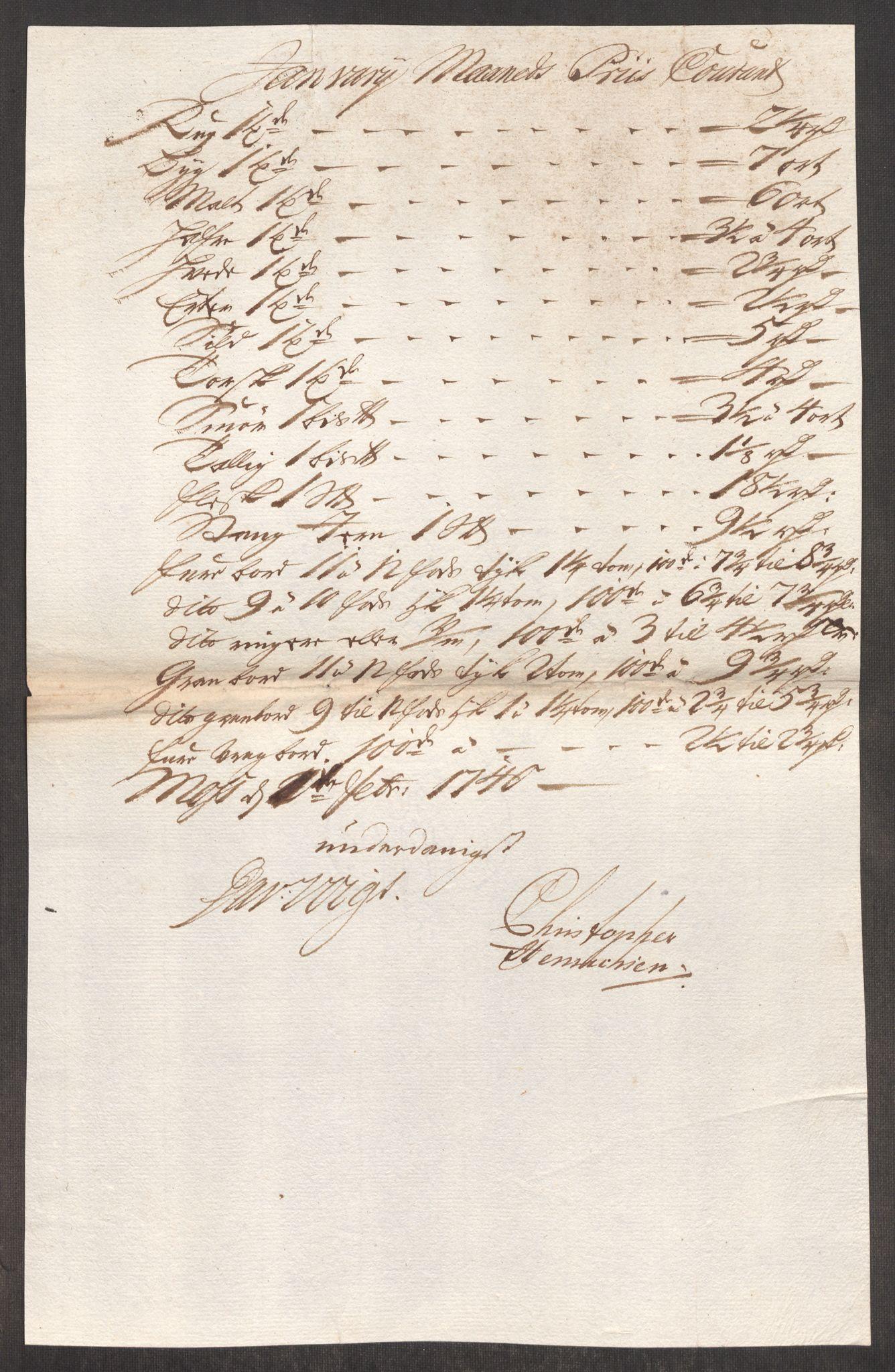 RA, Rentekammeret inntil 1814, Realistisk ordnet avdeling, Oe/L0002: [Ø1]: Priskuranter, 1740-1744, s. 28