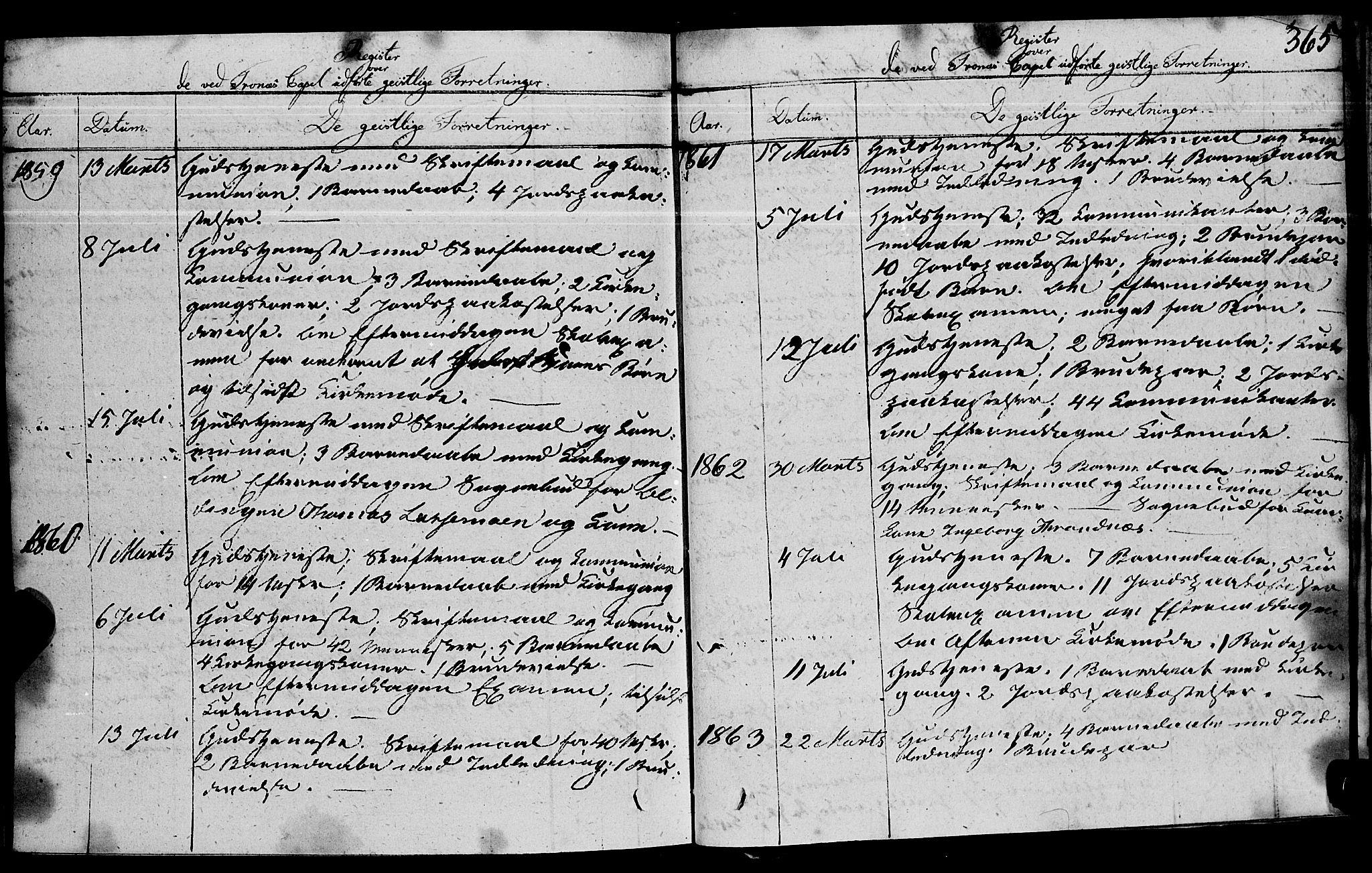 SAT, Ministerialprotokoller, klokkerbøker og fødselsregistre - Nord-Trøndelag, 762/L0538: Ministerialbok nr. 762A02 /2, 1833-1879, s. 365