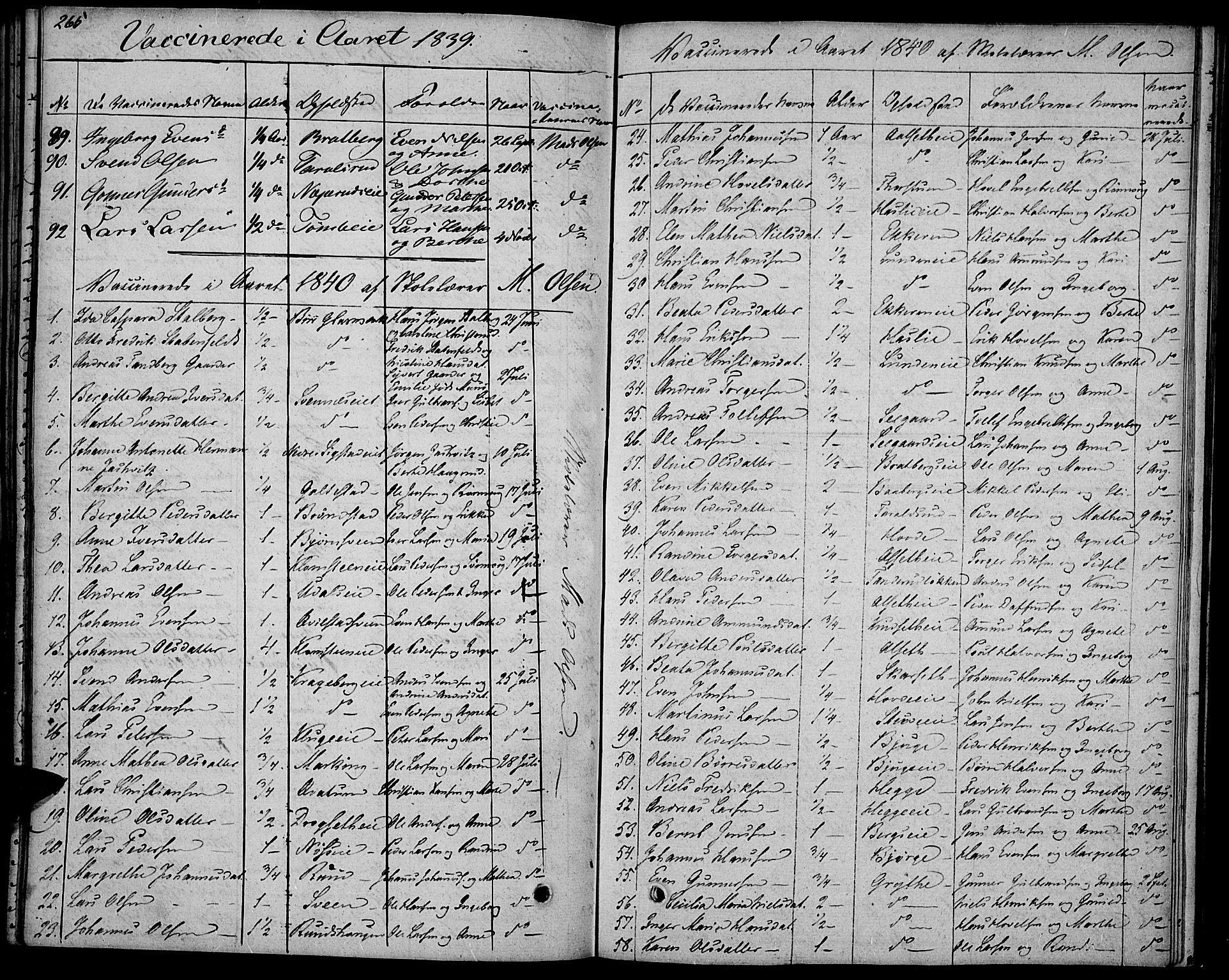 SAH, Biri prestekontor, Ministerialbok nr. 4, 1829-1842, s. 265