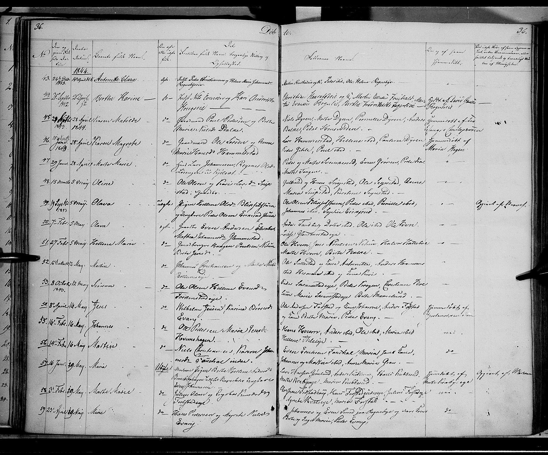 SAH, Østre Toten prestekontor, Ministerialbok nr. 2, 1840-1847, s. 36