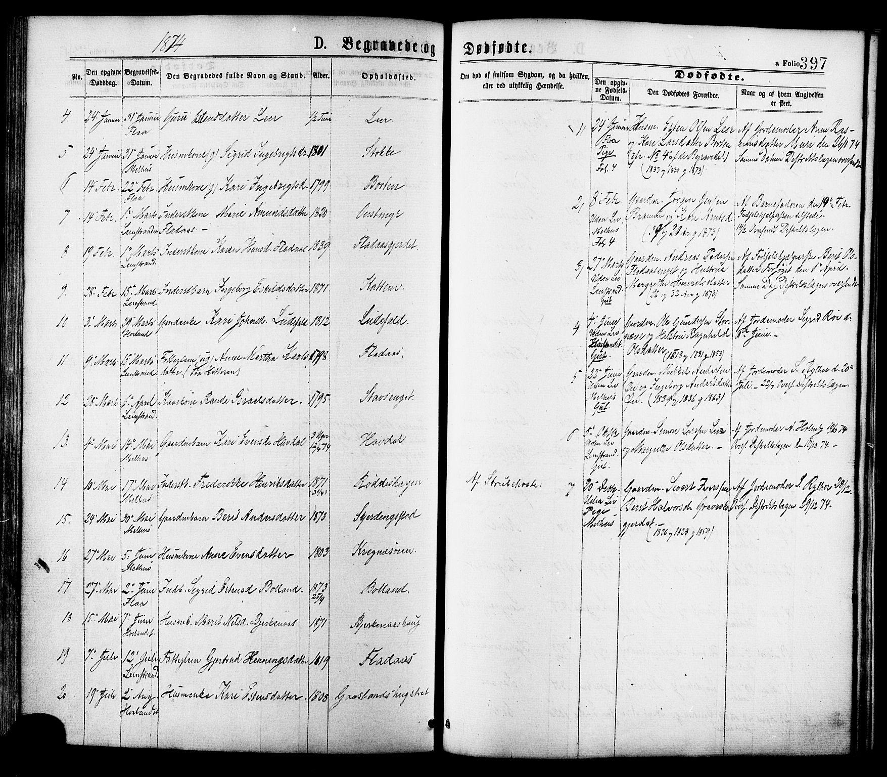SAT, Ministerialprotokoller, klokkerbøker og fødselsregistre - Sør-Trøndelag, 691/L1079: Ministerialbok nr. 691A11, 1873-1886, s. 397