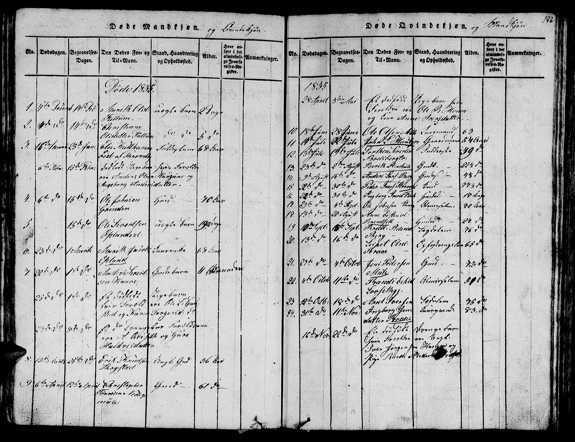 SAT, Ministerialprotokoller, klokkerbøker og fødselsregistre - Sør-Trøndelag, 612/L0385: Klokkerbok nr. 612C01, 1816-1845, s. 122