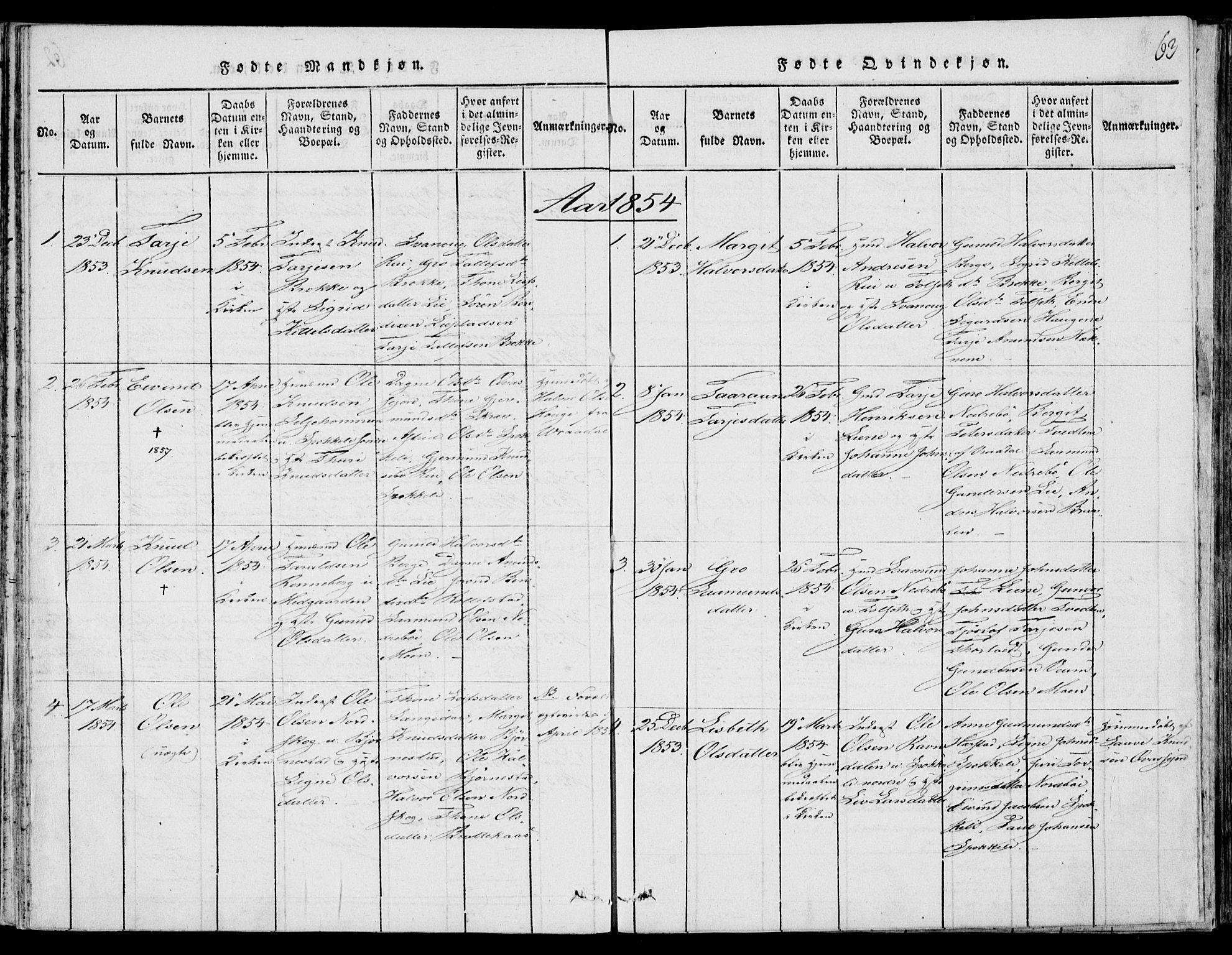 SAKO, Fyresdal kirkebøker, F/Fb/L0001: Ministerialbok nr. II 1, 1815-1854, s. 63