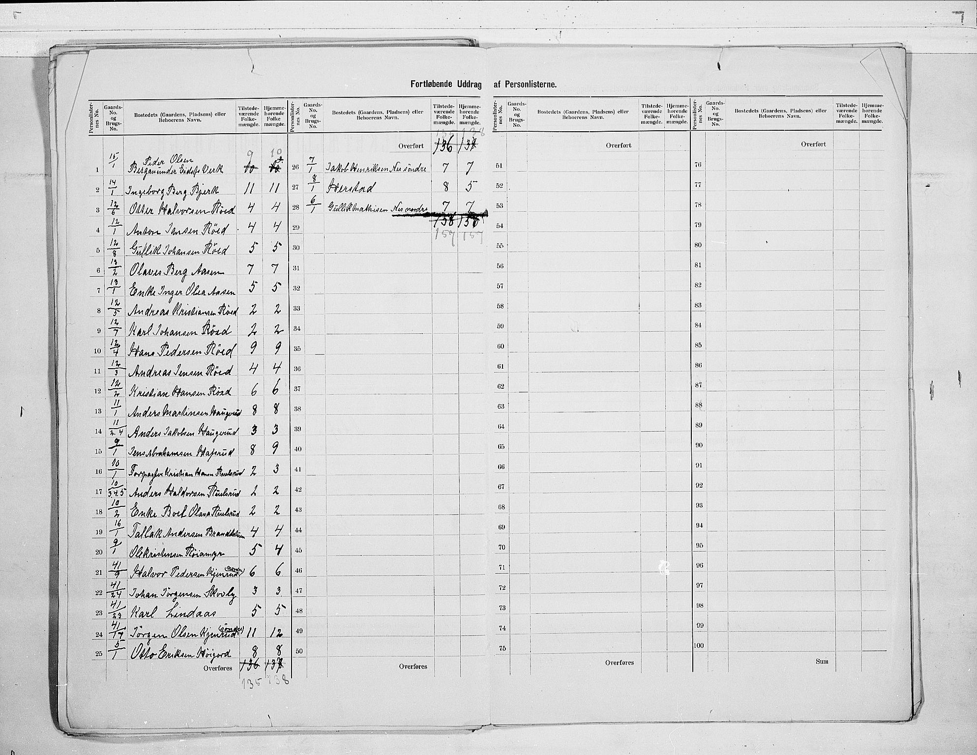 RA, Folketelling 1900 for 0714 Hof herred, 1900, s. 9