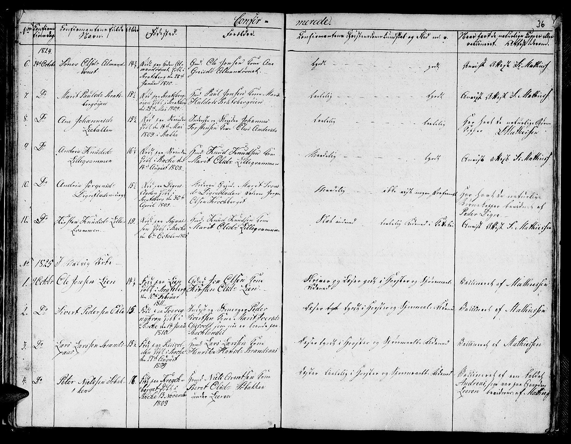 SAT, Ministerialprotokoller, klokkerbøker og fødselsregistre - Sør-Trøndelag, 608/L0337: Klokkerbok nr. 608C03, 1821-1831, s. 36