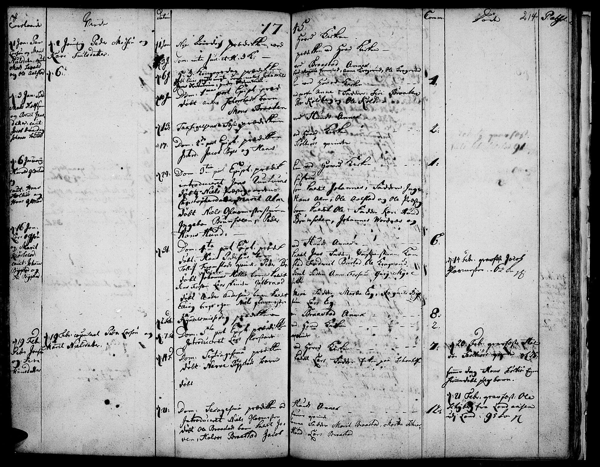SAH, Vardal prestekontor, H/Ha/Haa/L0001: Ministerialbok nr. 1, 1706-1748, s. 214