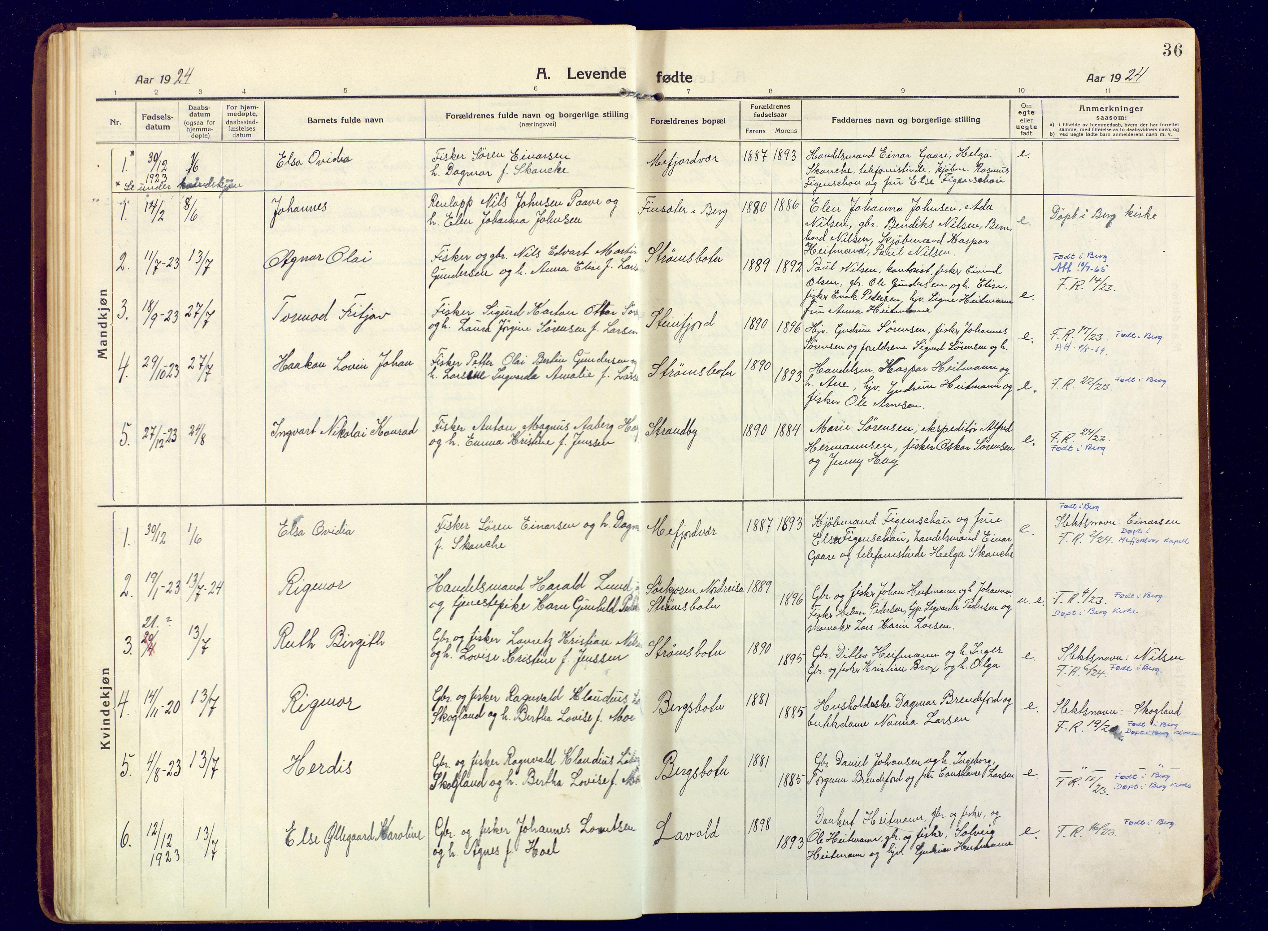 SATØ, Mefjord/Berg sokneprestkontor, G/Ga/Gaa: Ministerialbok nr. 9, 1916-1928, s. 36
