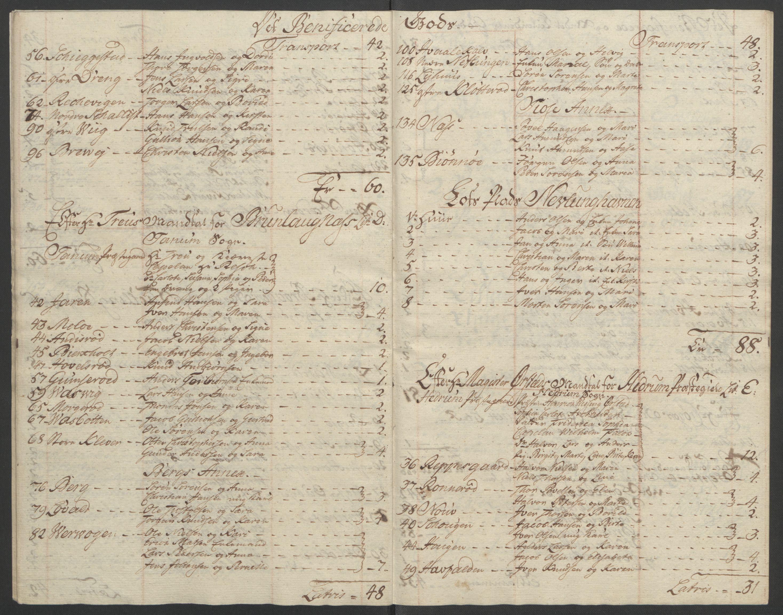 RA, Rentekammeret inntil 1814, Reviderte regnskaper, Fogderegnskap, R33/L2033: Ekstraskatten Larvik grevskap, 1762-1764, s. 563