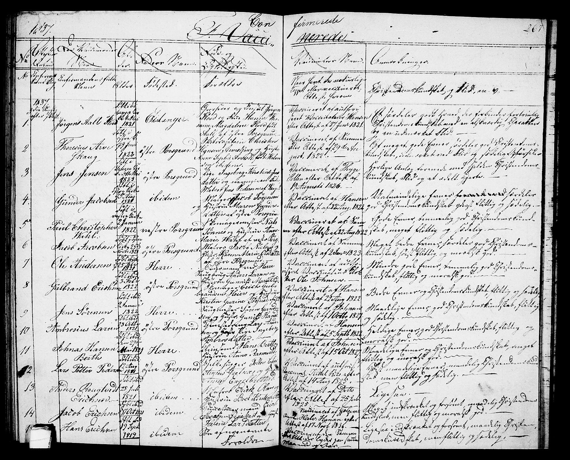 SAKO, Porsgrunn kirkebøker , G/Gb/L0002: Klokkerbok nr. II 2, 1828-1841, s. 267