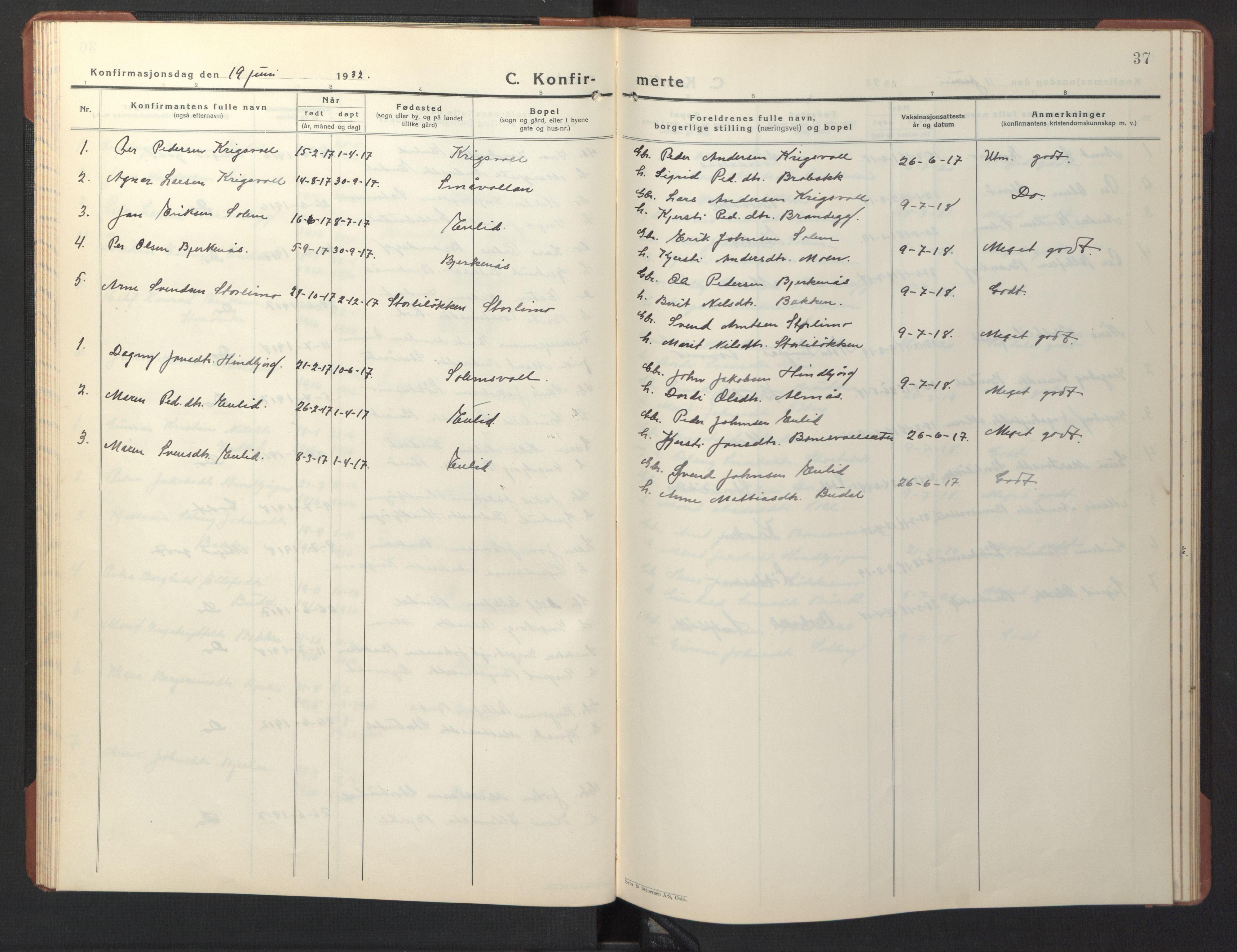 SAT, Ministerialprotokoller, klokkerbøker og fødselsregistre - Sør-Trøndelag, 690/L1053: Klokkerbok nr. 690C03, 1930-1947, s. 37