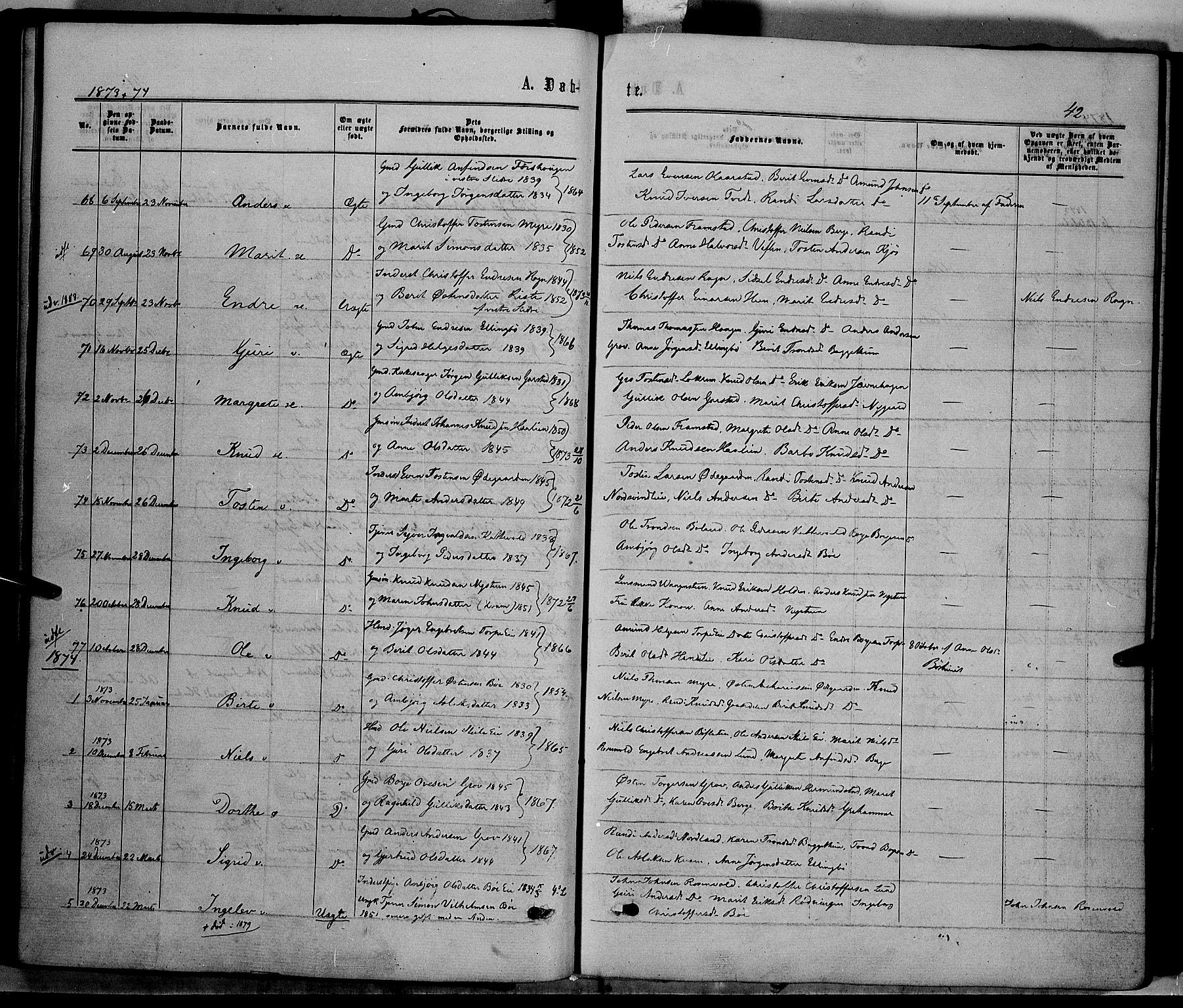 SAH, Vang prestekontor, Valdres, Ministerialbok nr. 7, 1865-1881, s. 42