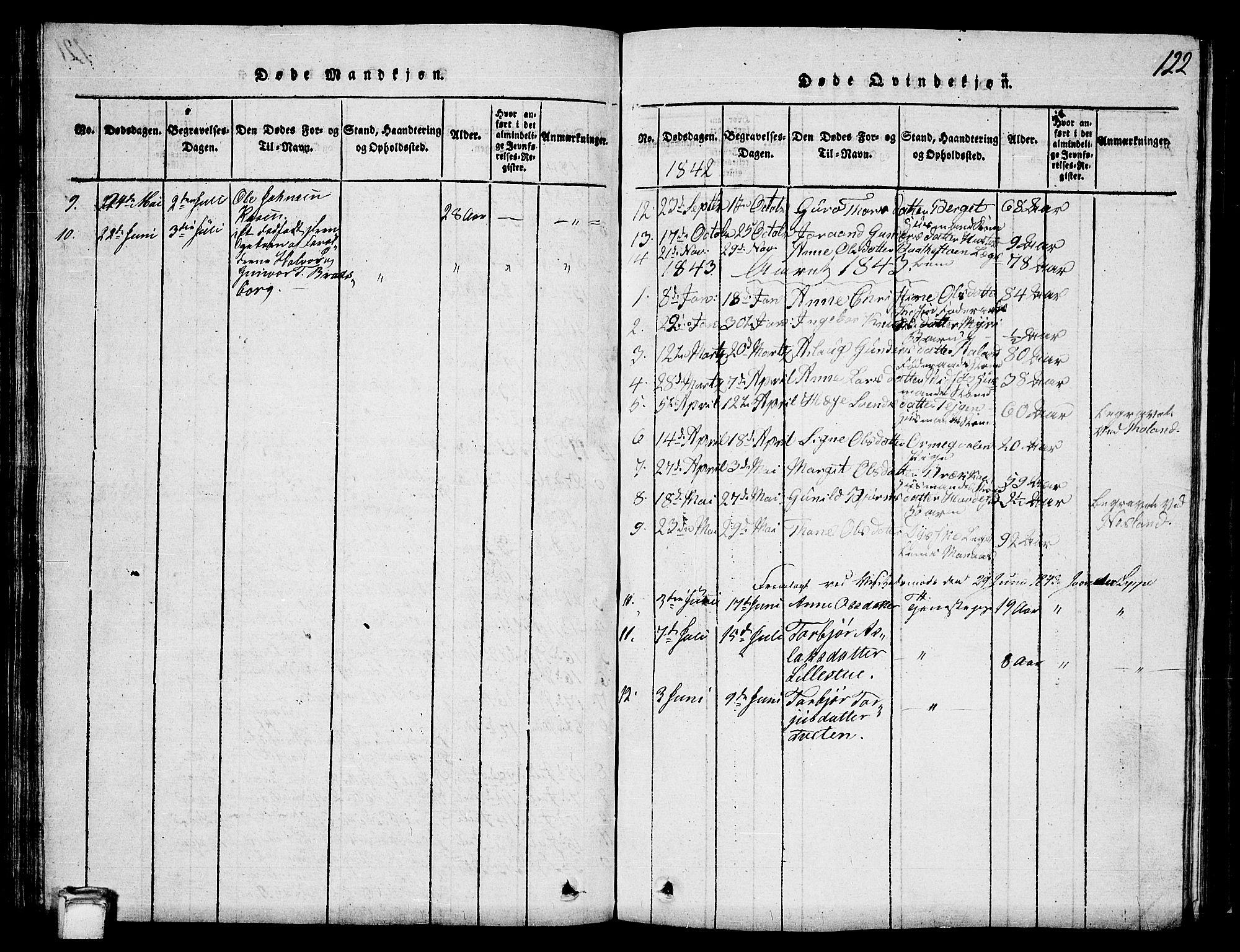 SAKO, Vinje kirkebøker, G/Ga/L0001: Klokkerbok nr. I 1, 1814-1843, s. 122