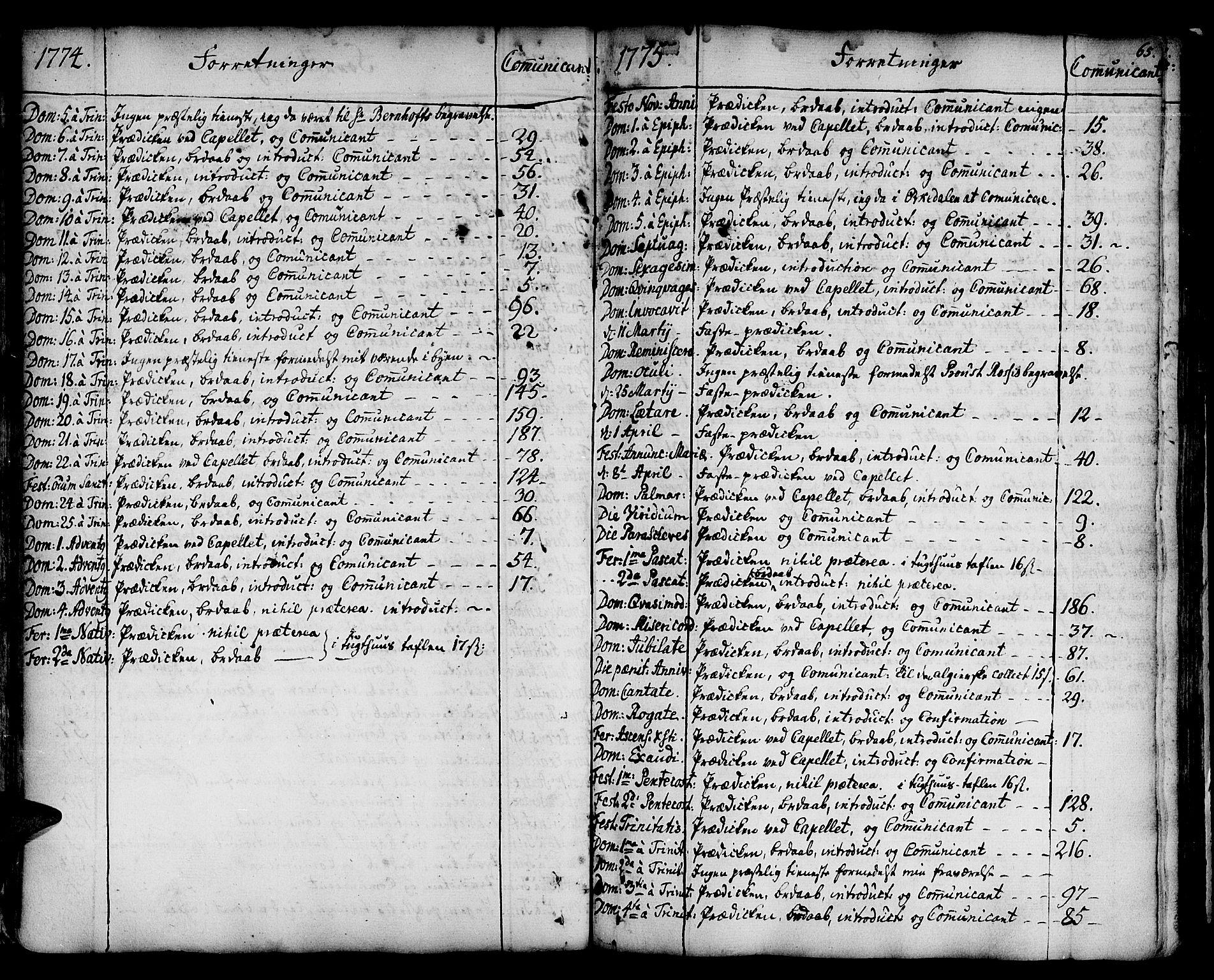 SAT, Ministerialprotokoller, klokkerbøker og fødselsregistre - Sør-Trøndelag, 678/L0891: Ministerialbok nr. 678A01, 1739-1780, s. 65