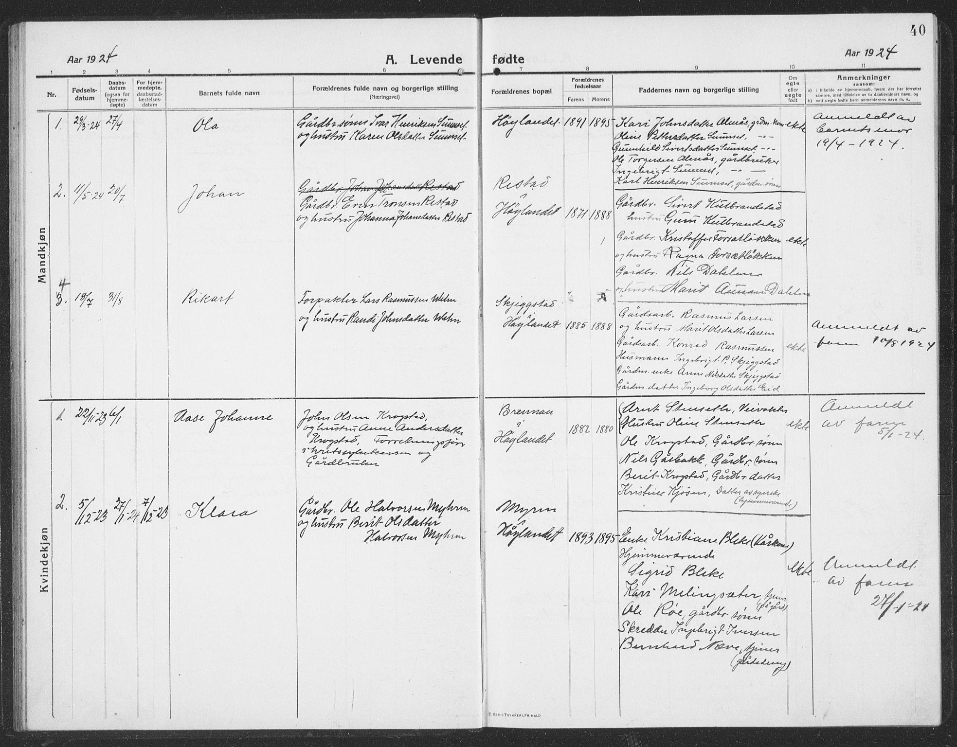 SAT, Ministerialprotokoller, klokkerbøker og fødselsregistre - Sør-Trøndelag, 694/L1134: Klokkerbok nr. 694C06, 1915-1937, s. 40