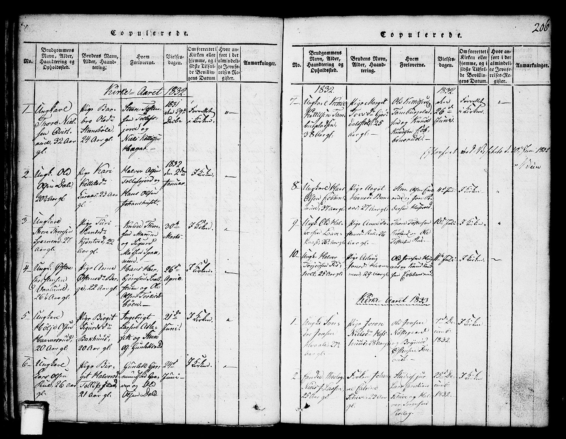 SAKO, Tinn kirkebøker, G/Ga/L0001: Klokkerbok nr. I 1, 1815-1850, s. 206