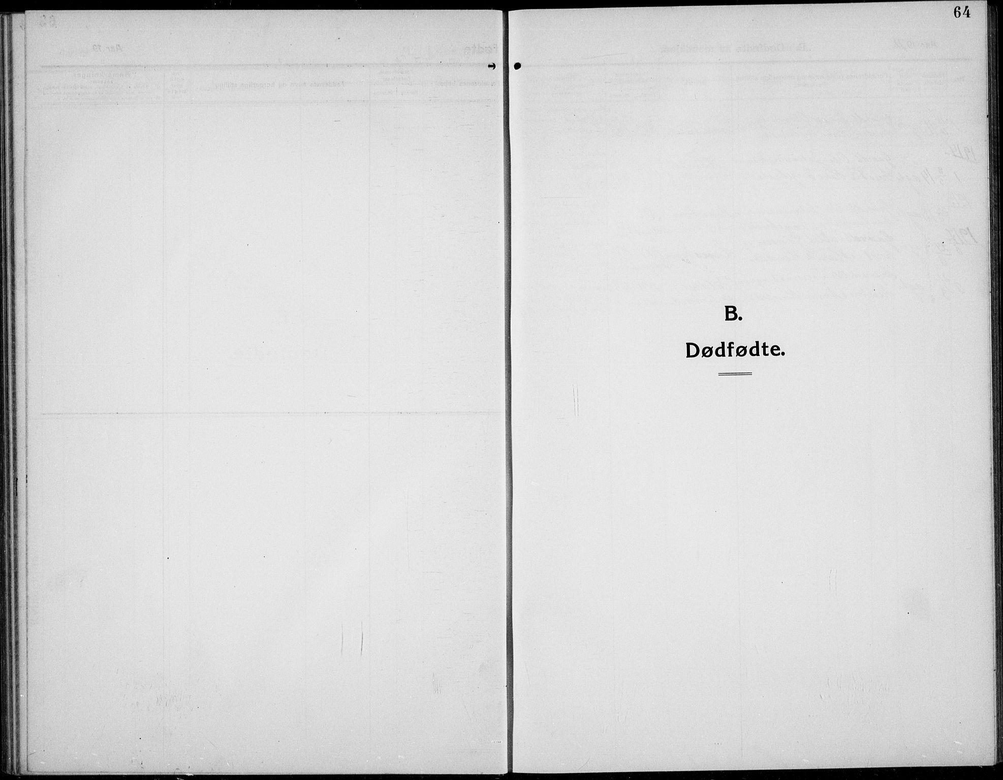 SAH, Øystre Slidre prestekontor, Klokkerbok nr. 8, 1911-1938, s. 64