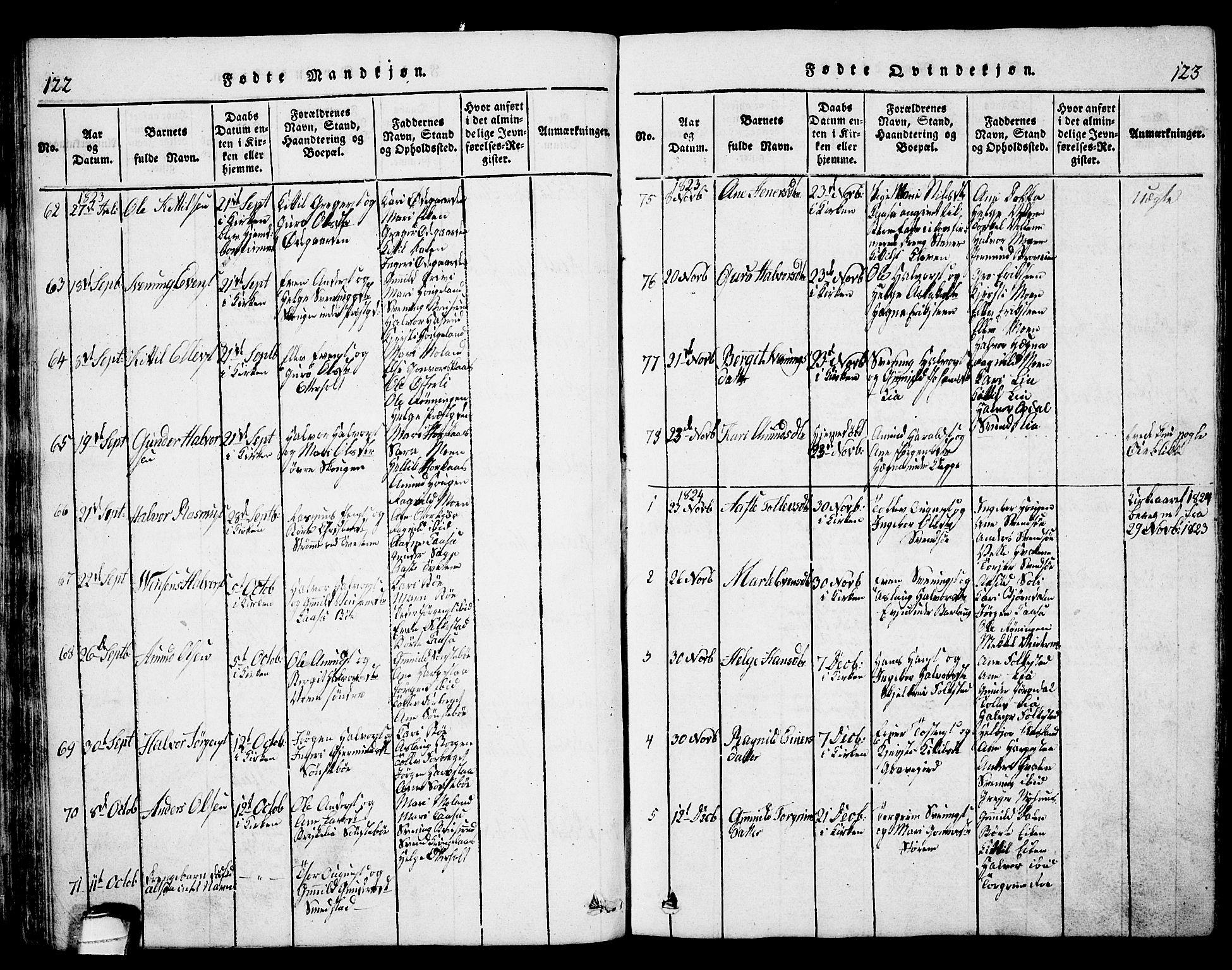 SAKO, Bø kirkebøker, G/Ga/L0001: Klokkerbok nr. 1, 1815-1831, s. 122-123