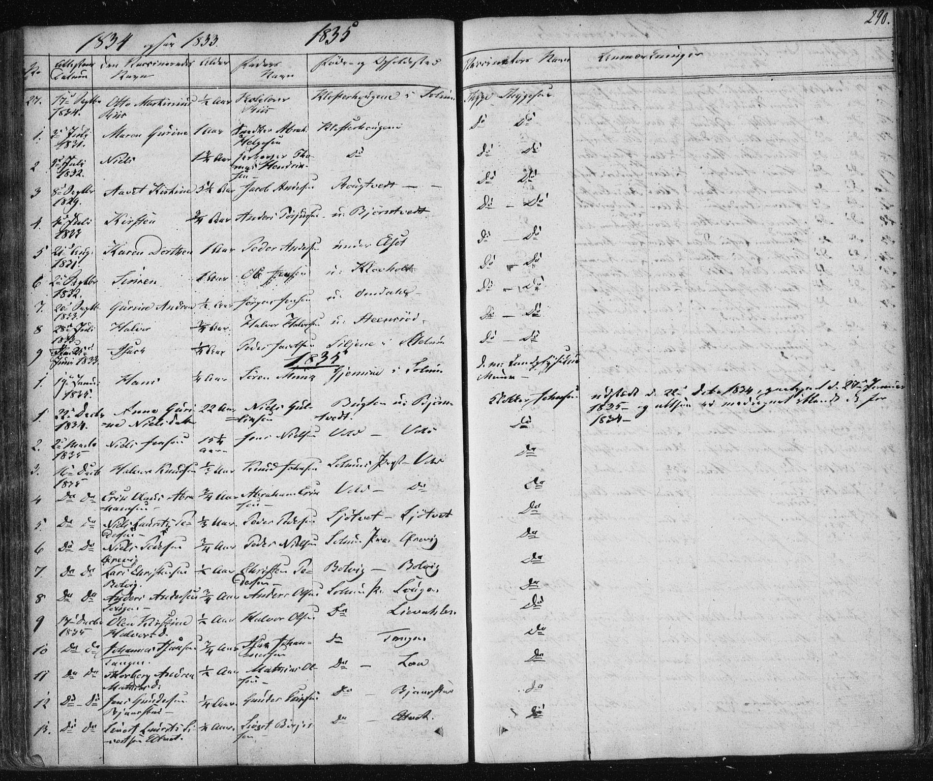 SAKO, Solum kirkebøker, F/Fa/L0005: Ministerialbok nr. I 5, 1833-1843, s. 290