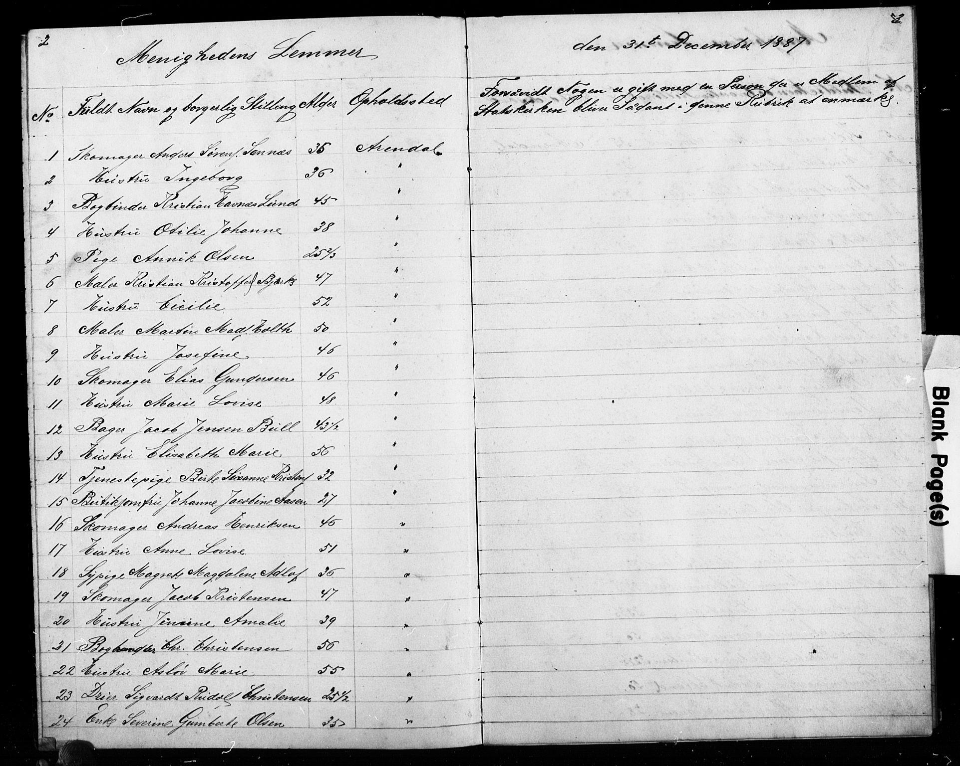 SAK, Den evangelisk-lutherske frimenighet, Arendal, F/Fa/L0003: Dissenterprotokoll nr. F 7, 1887-1887, s. 2-3