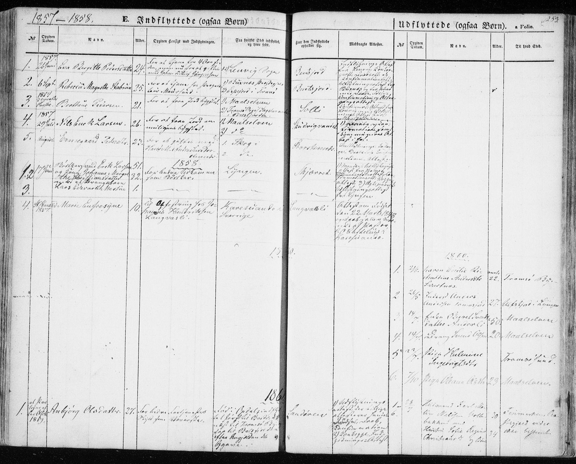 SATØ, Balsfjord sokneprestembete, Ministerialbok nr. 3, 1856-1870, s. 253