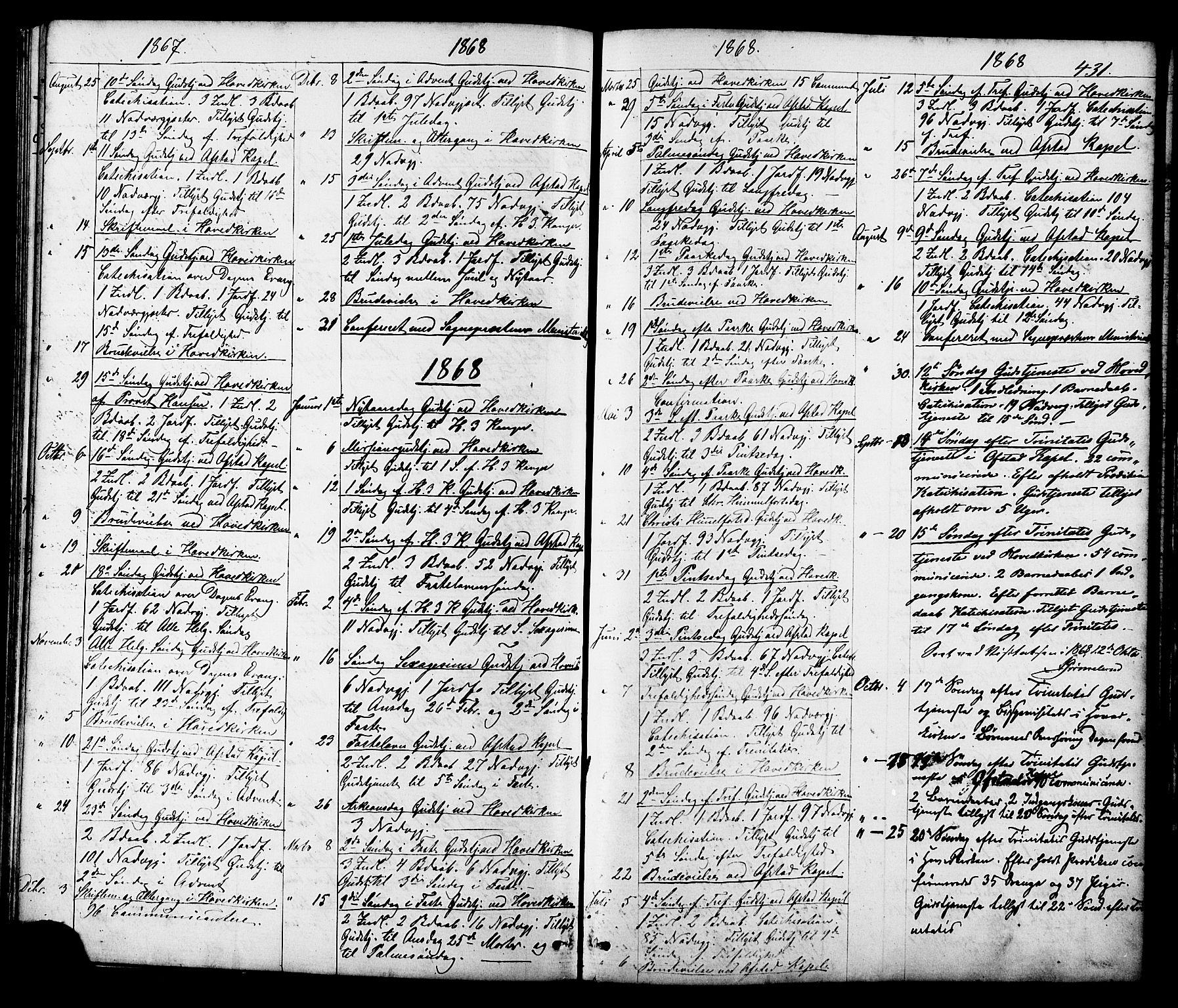 SAT, Ministerialprotokoller, klokkerbøker og fødselsregistre - Sør-Trøndelag, 665/L0777: Klokkerbok nr. 665C02, 1867-1915, s. 431