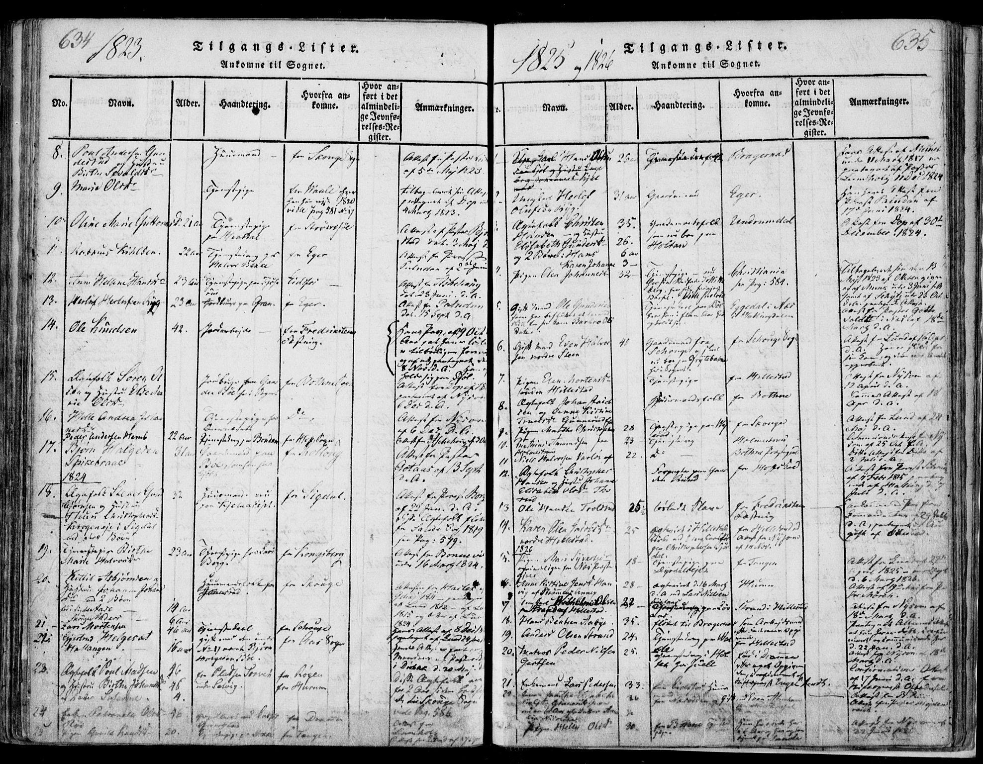 SAKO, Sande Kirkebøker, F/Fa/L0003: Ministerialbok nr. 3, 1814-1847, s. 634-635