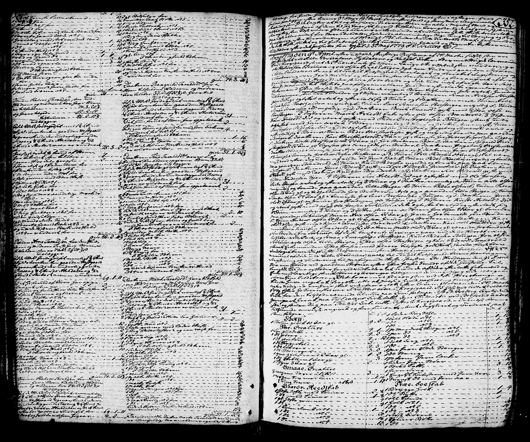 SAH, Østerdalen sorenskriveri, J/Ja/L0003: Skifteprotokoll, 1776-1781, s. 351b-352a