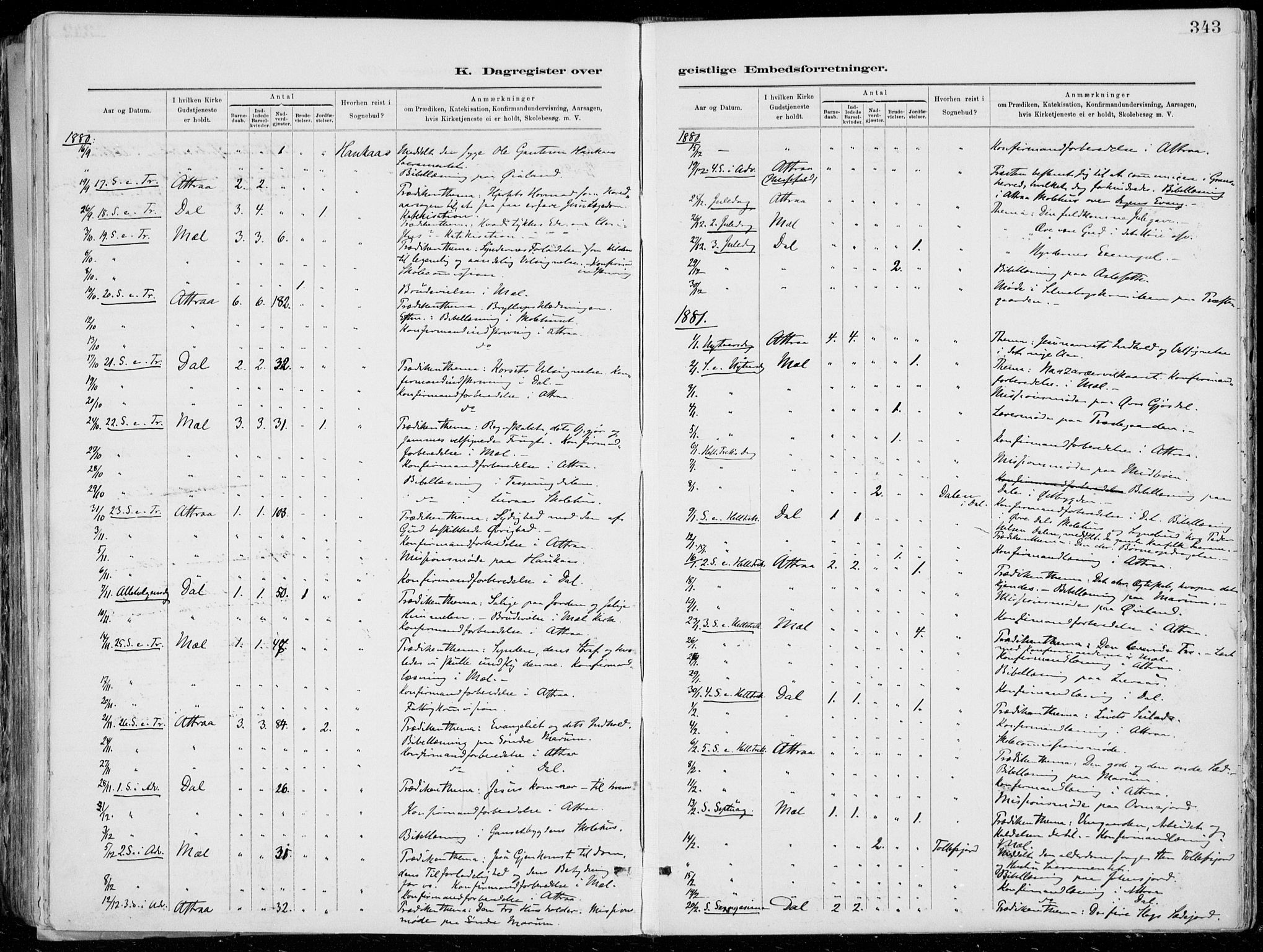 SAKO, Tinn kirkebøker, F/Fa/L0007: Ministerialbok nr. I 7, 1878-1922, s. 343