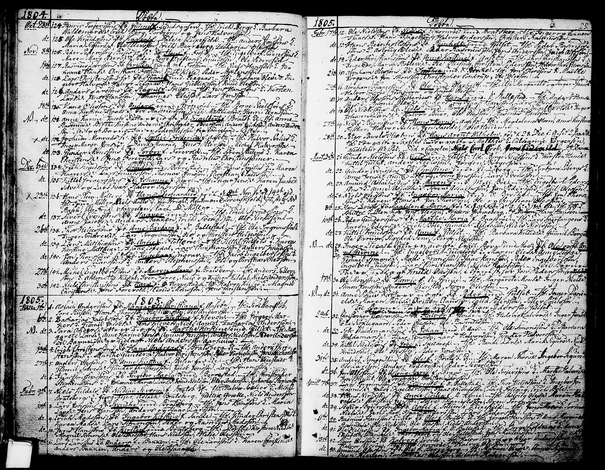 SAKO, Gjerpen kirkebøker, F/Fa/L0003: Ministerialbok nr. 3, 1796-1814, s. 25