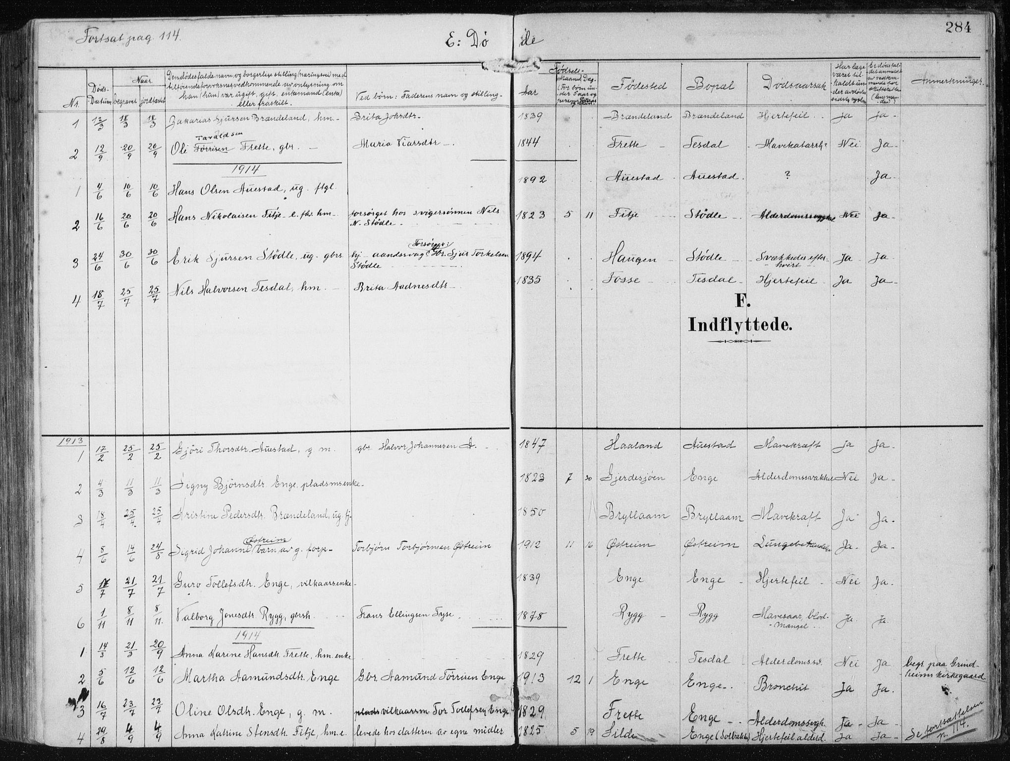 SAB, Etne Sokneprestembete, H/Haa: Ministerialbok nr. B  1, 1879-1919, s. 285