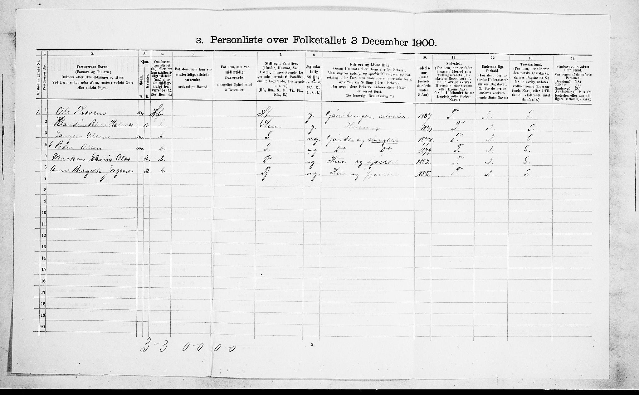 SAKO, Folketelling 1900 for 0817 Drangedal herred, 1900, s. 578