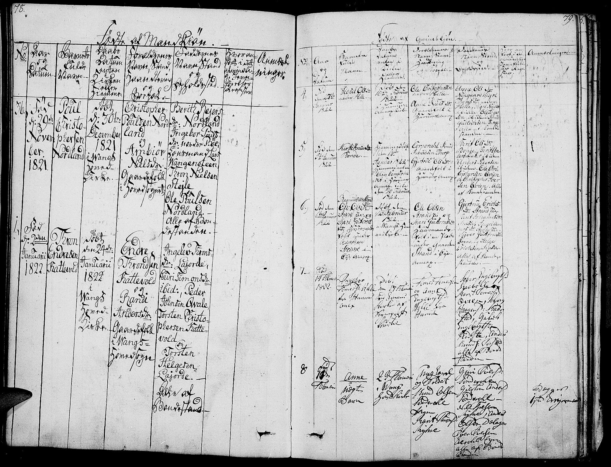 SAH, Vang prestekontor, Valdres, Ministerialbok nr. 3, 1809-1831, s. 78-79