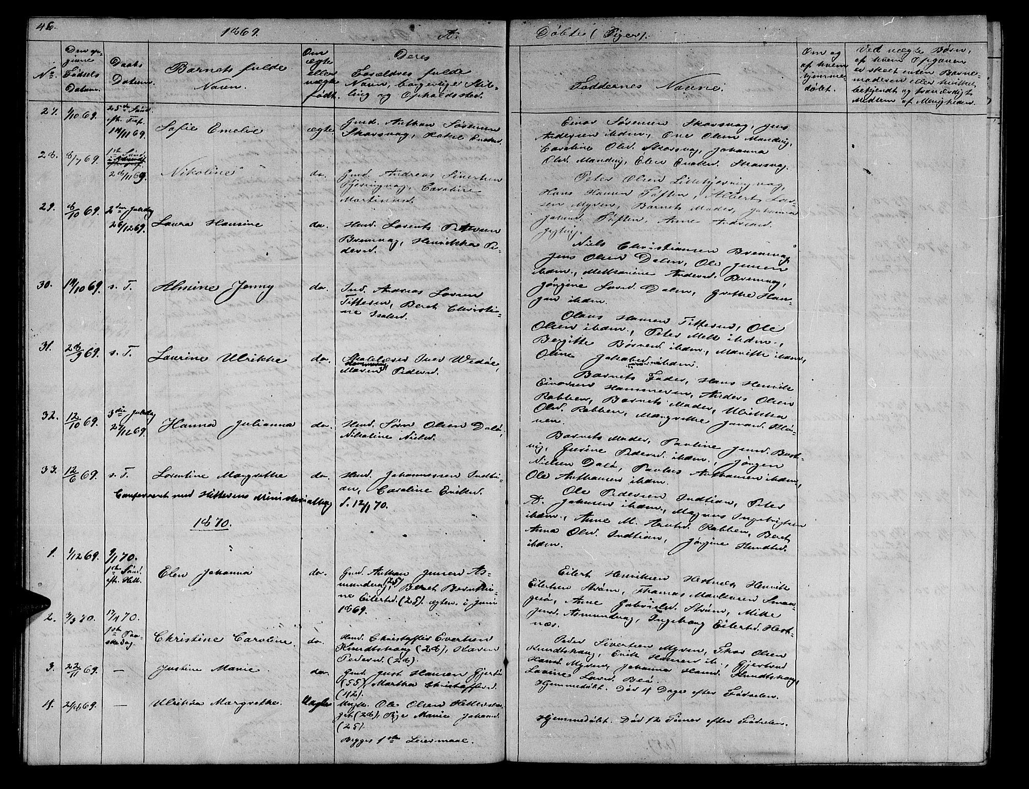 SAT, Ministerialprotokoller, klokkerbøker og fødselsregistre - Sør-Trøndelag, 634/L0539: Klokkerbok nr. 634C01, 1866-1873, s. 46