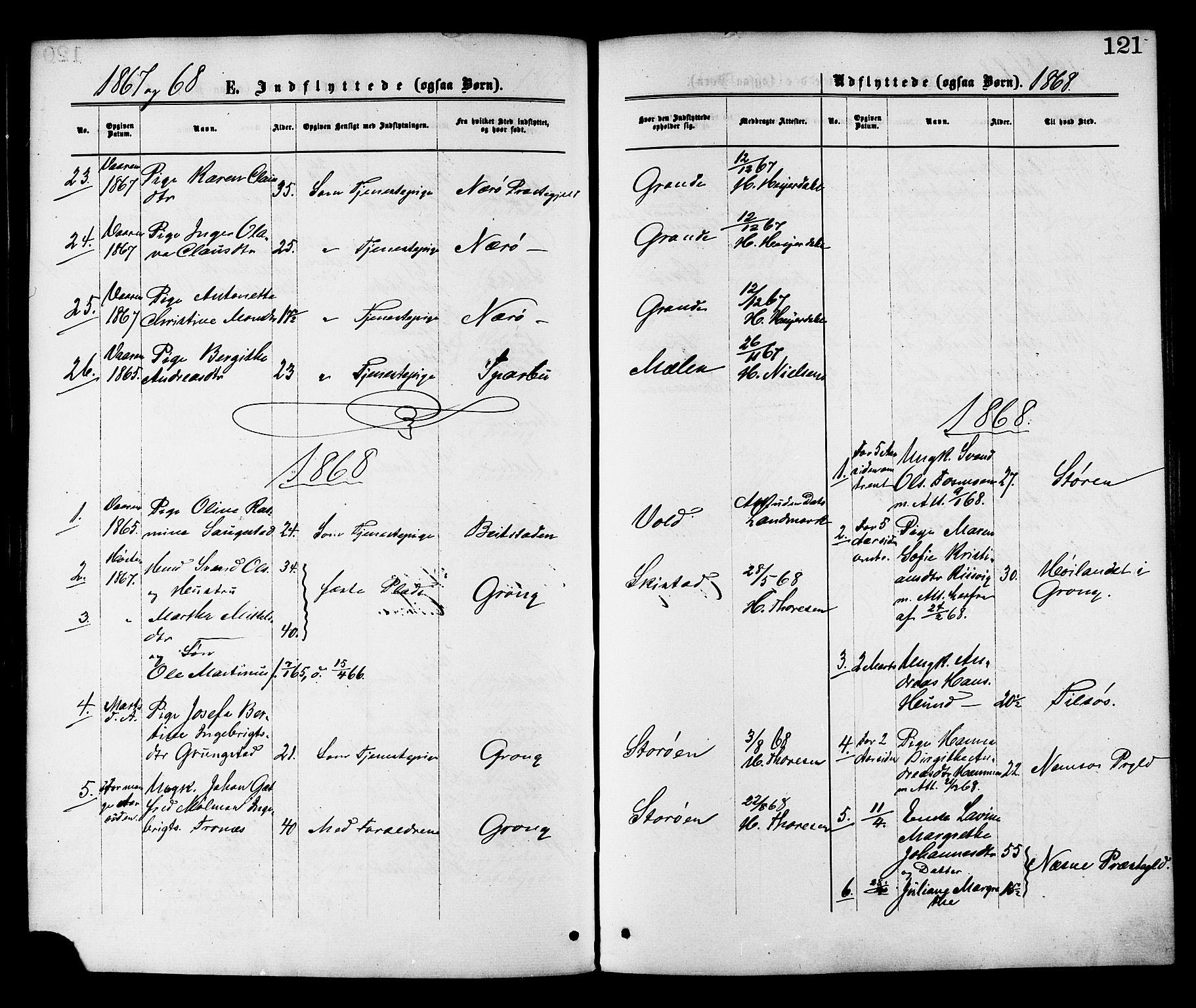 SAT, Ministerialprotokoller, klokkerbøker og fødselsregistre - Nord-Trøndelag, 764/L0554: Ministerialbok nr. 764A09, 1867-1880, s. 121