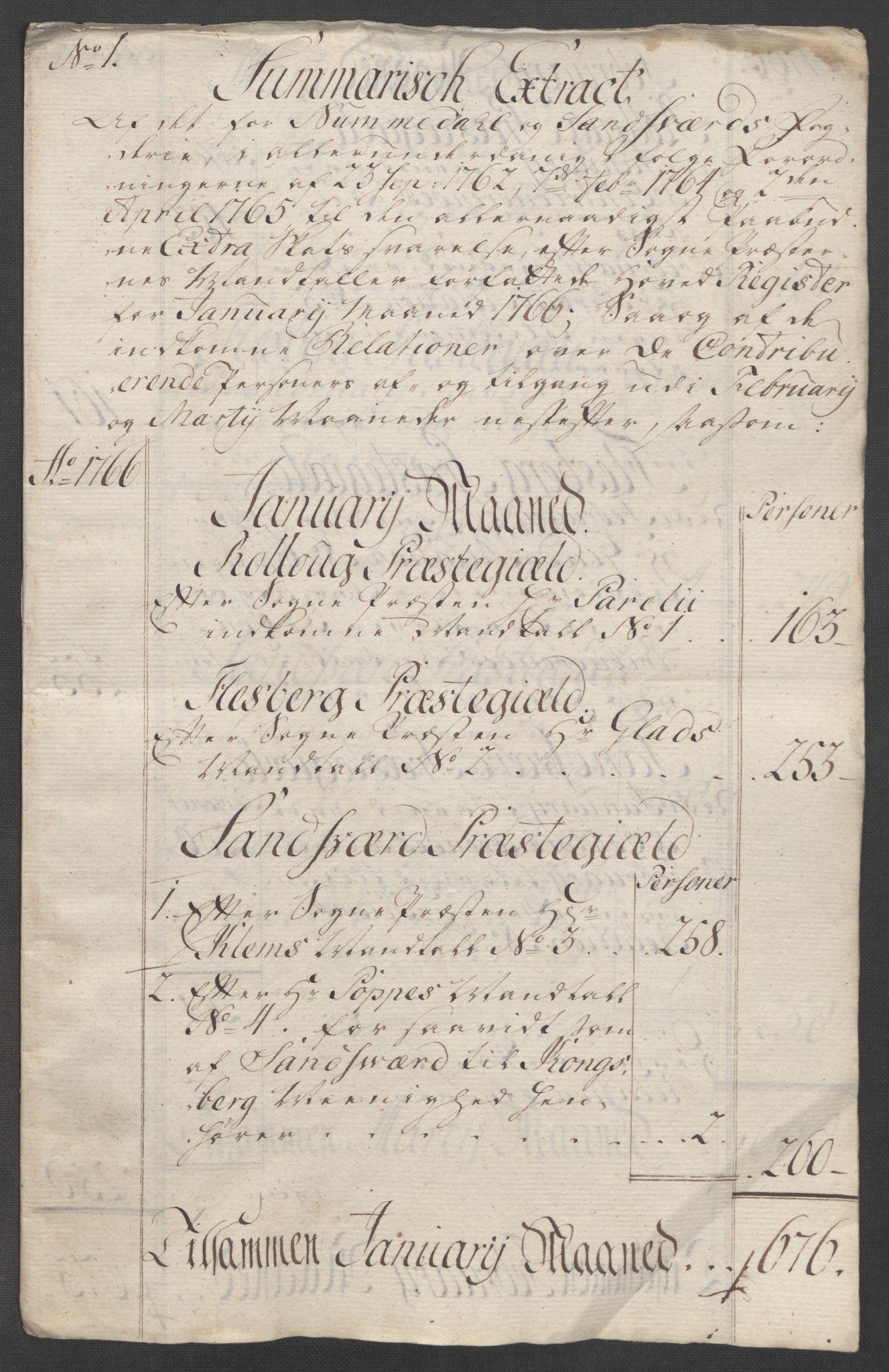 RA, Rentekammeret inntil 1814, Reviderte regnskaper, Fogderegnskap, R24/L1672: Ekstraskatten Numedal og Sandsvær, 1762-1767, s. 298