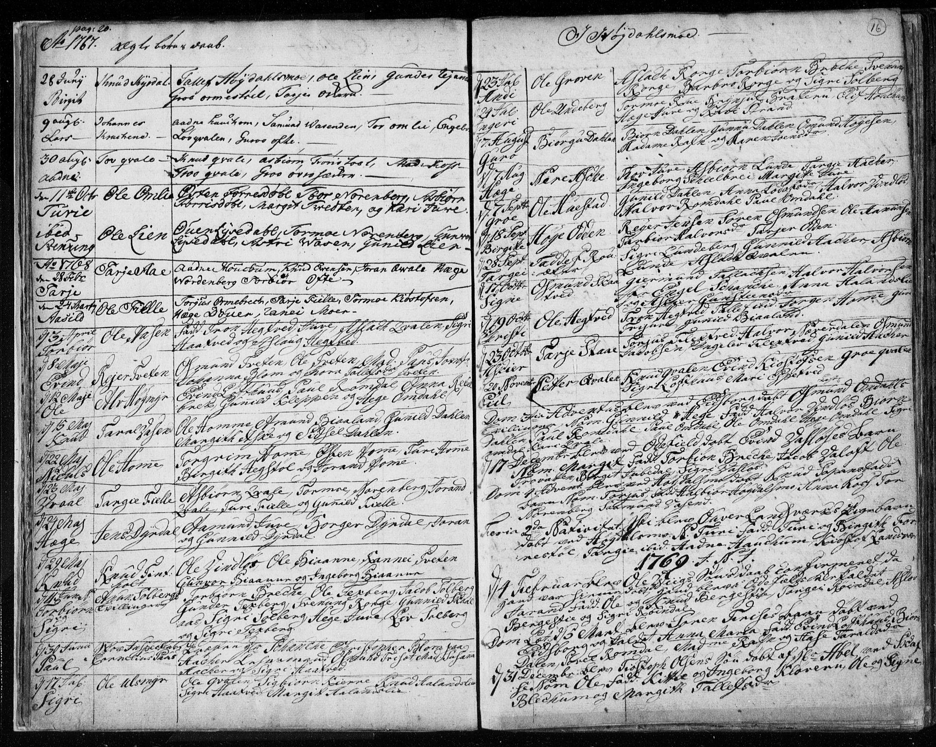 SAKO, Lårdal kirkebøker, F/Fa/L0003: Ministerialbok nr. I 3, 1754-1790, s. 16